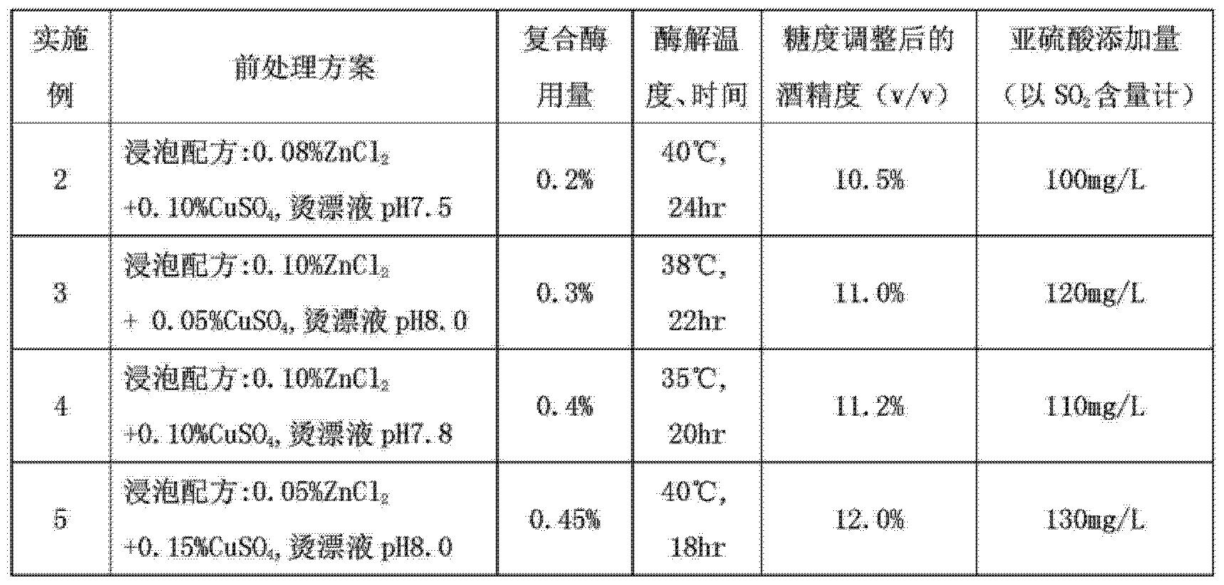 Figure CN103045429BD00071