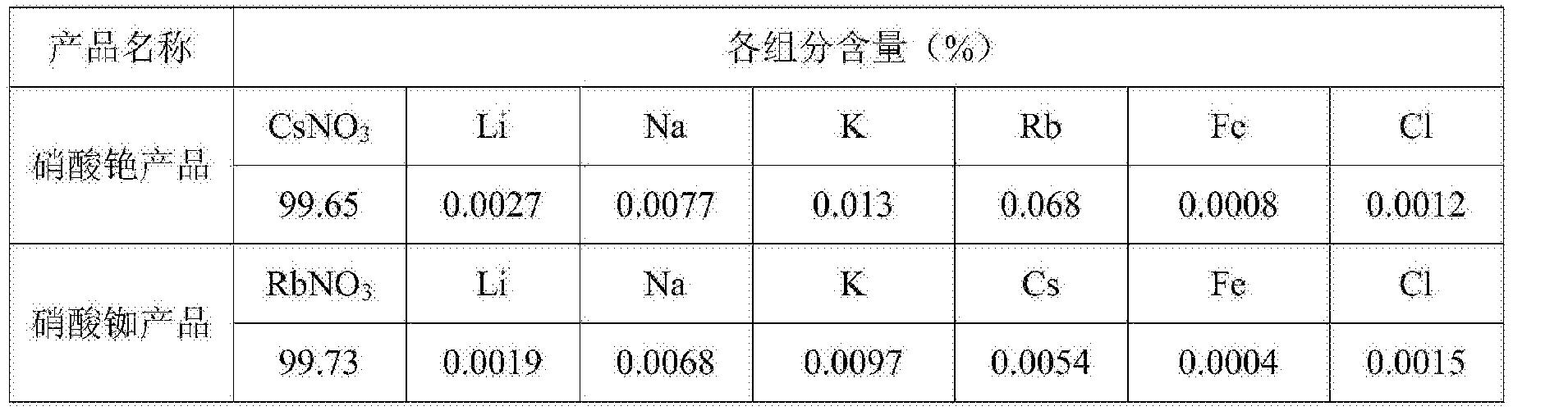 Figure CN107217156AD00103