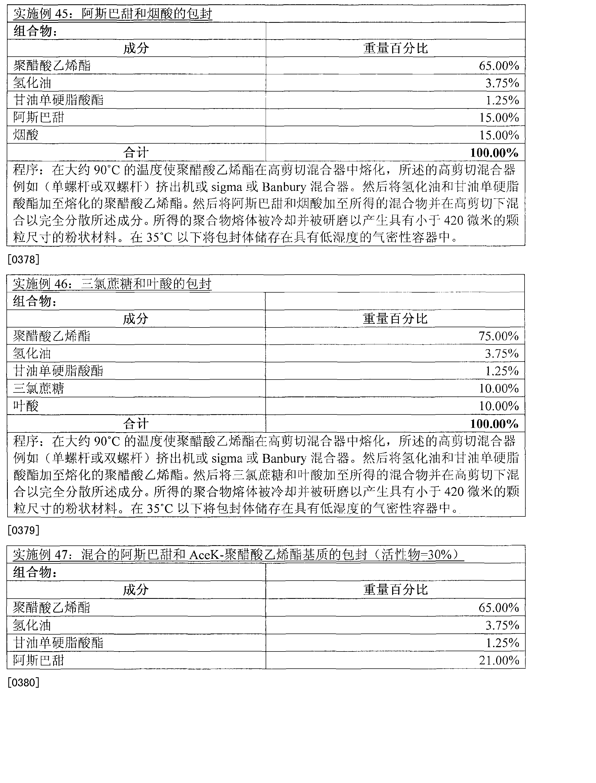 Figure CN101179944BD00831
