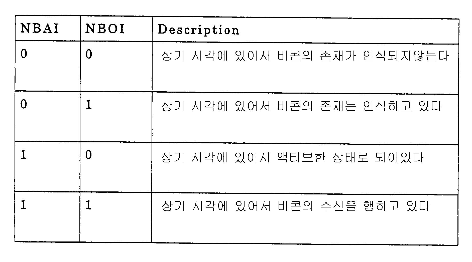 Figure 112004043109735-pct00001