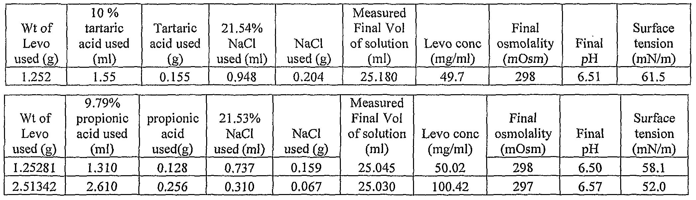 Figure imgf000140_0005