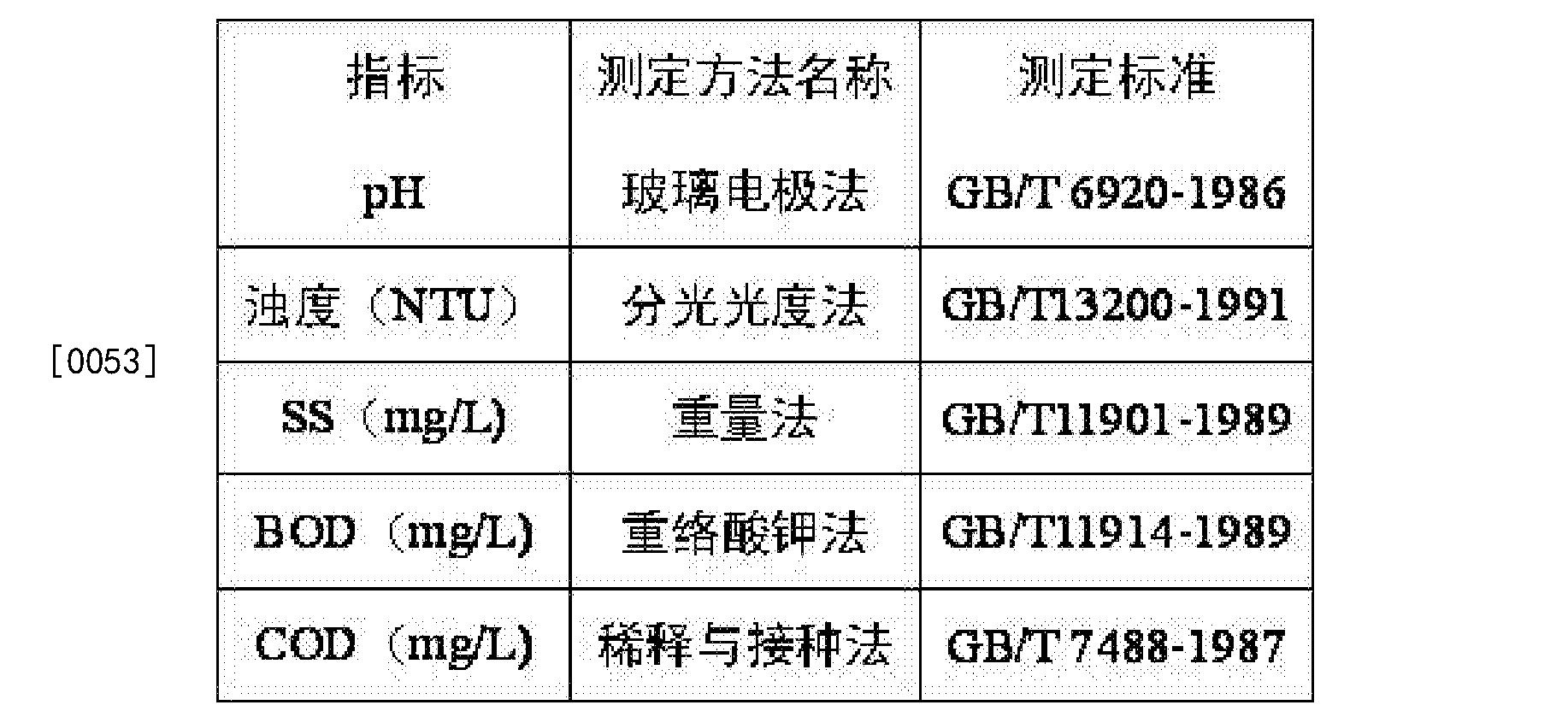 Figure CN104649519BD00091