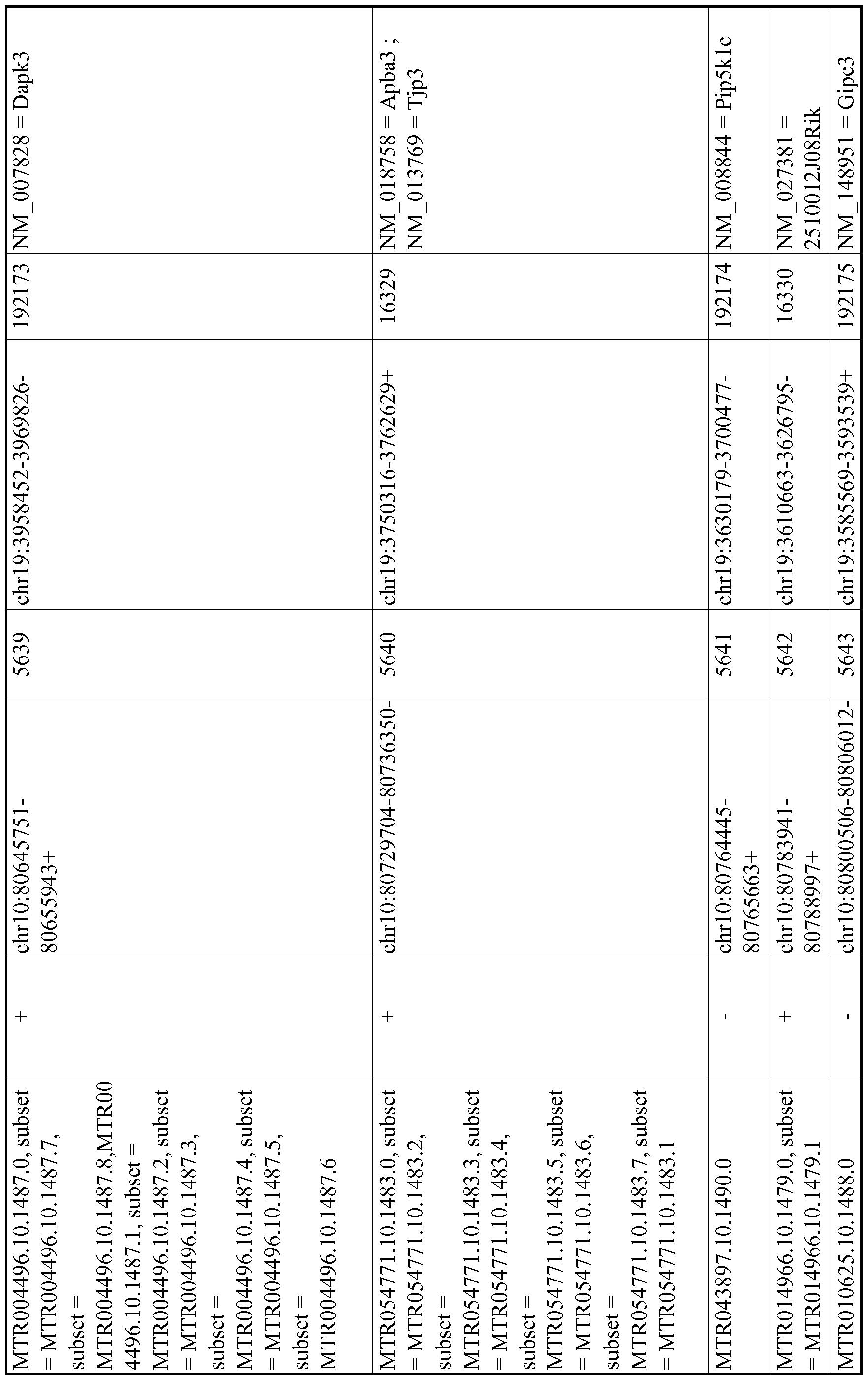 Figure imgf001018_0001