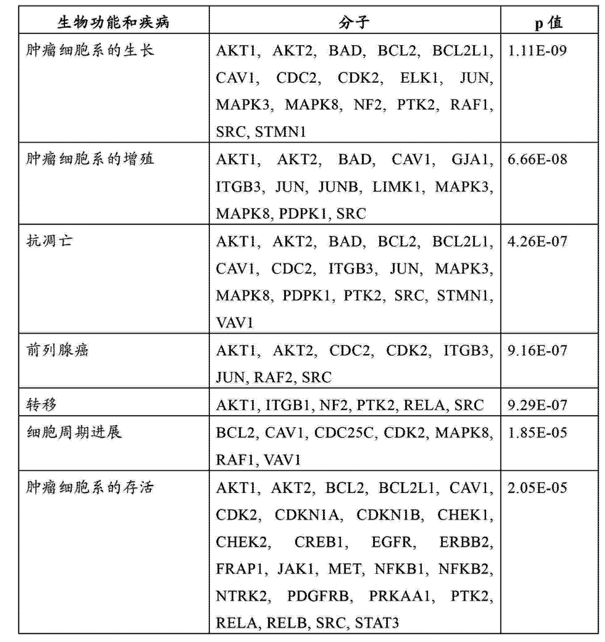 Figure CN103608680AD00431