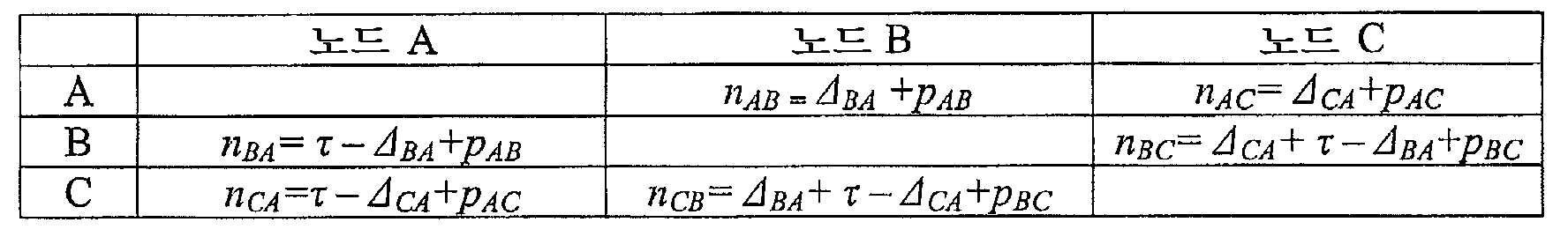 Figure 112007018196512-pct00003