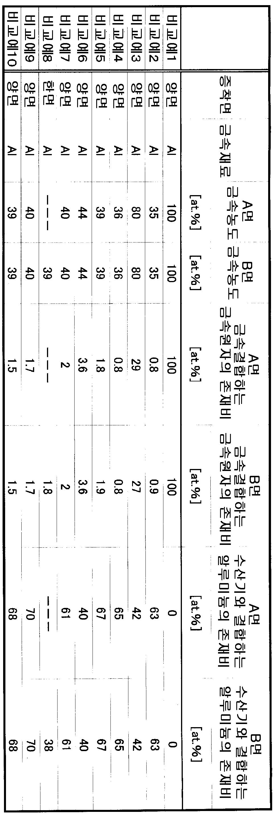 Figure 112008020477754-PCT00014