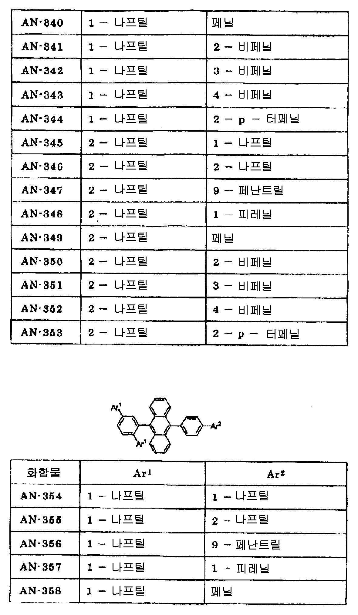 Figure 112009058821366-PCT00030