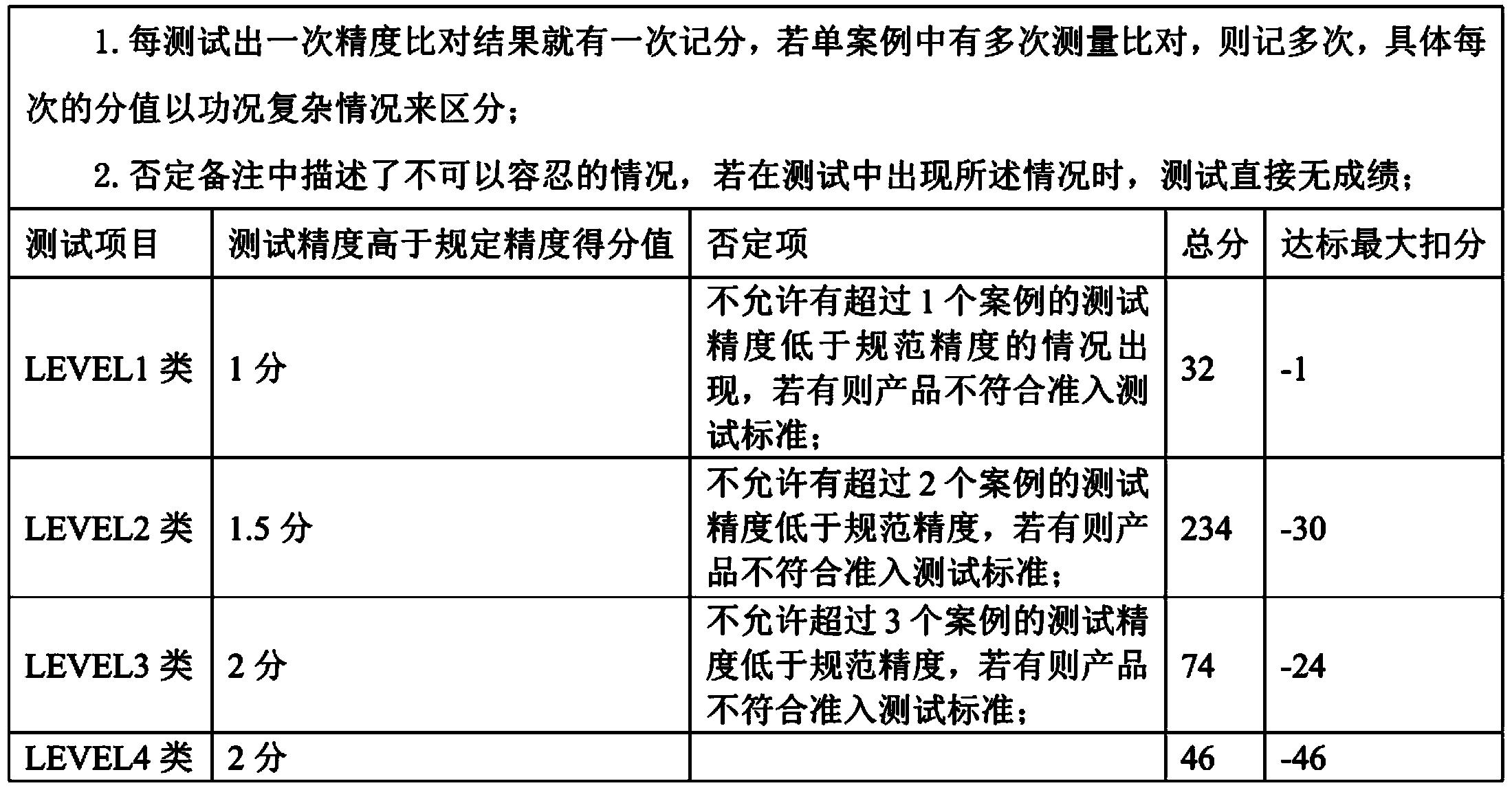 Figure PCTCN2020094988-appb-000013