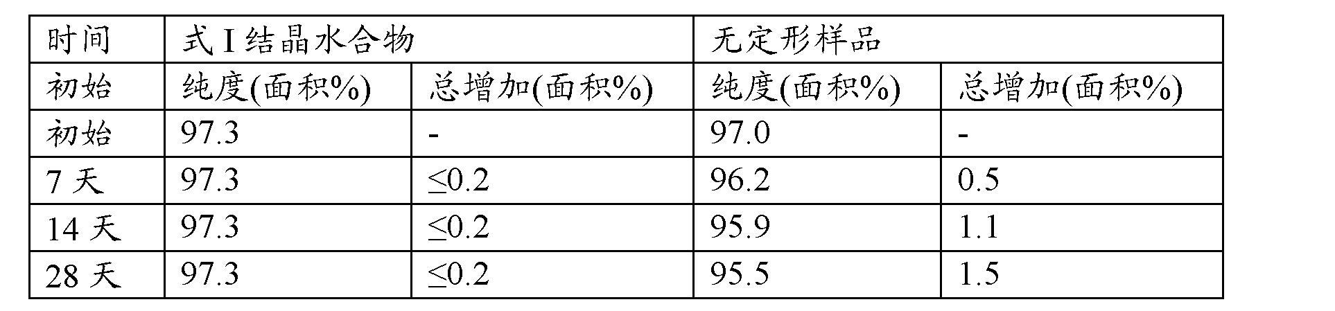 Figure CN102482312AD00271
