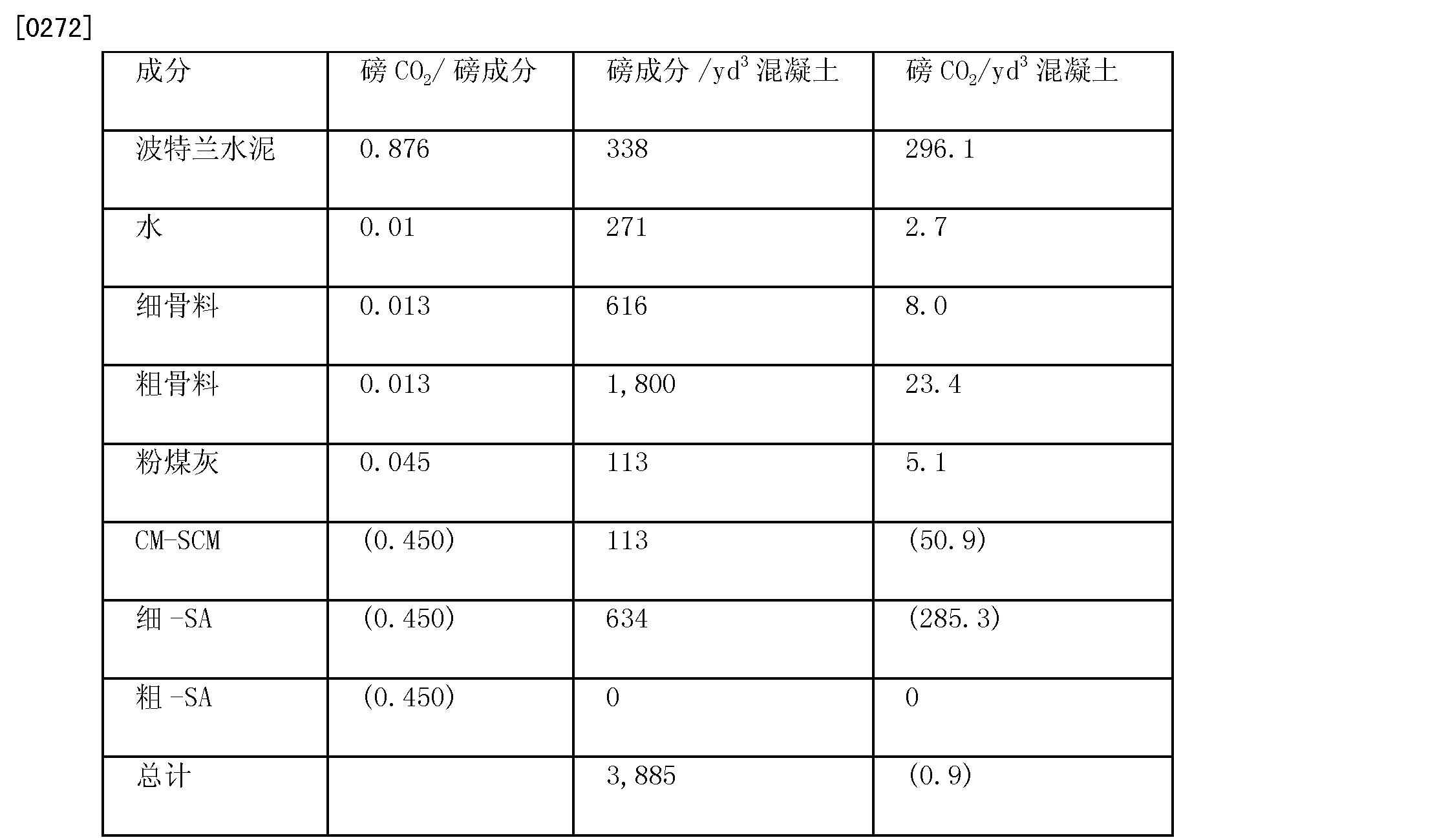 Figure CN101939269BD00422