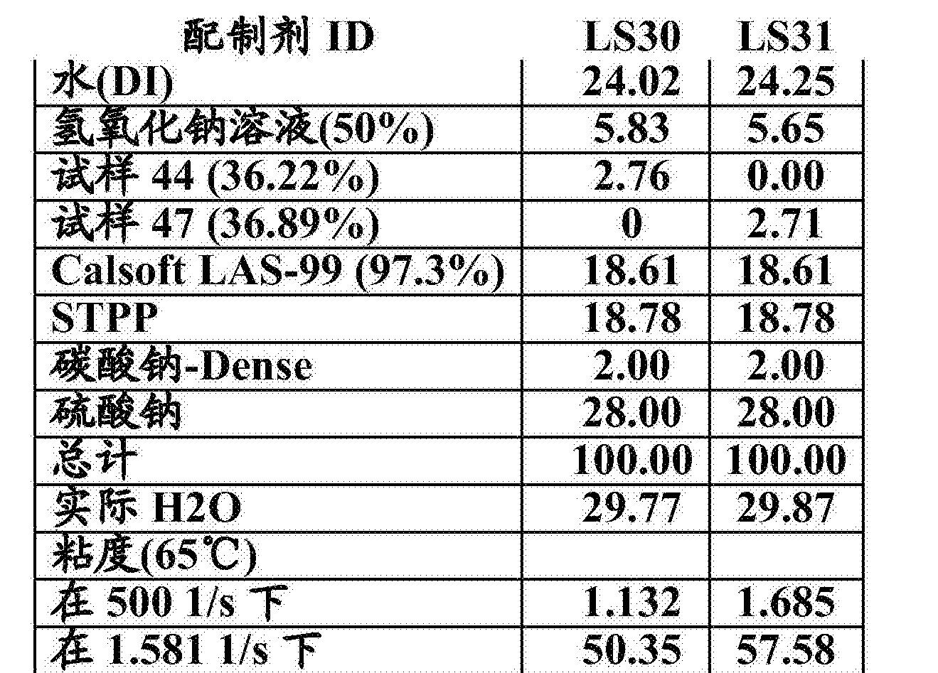Figure CN106574018AD00471