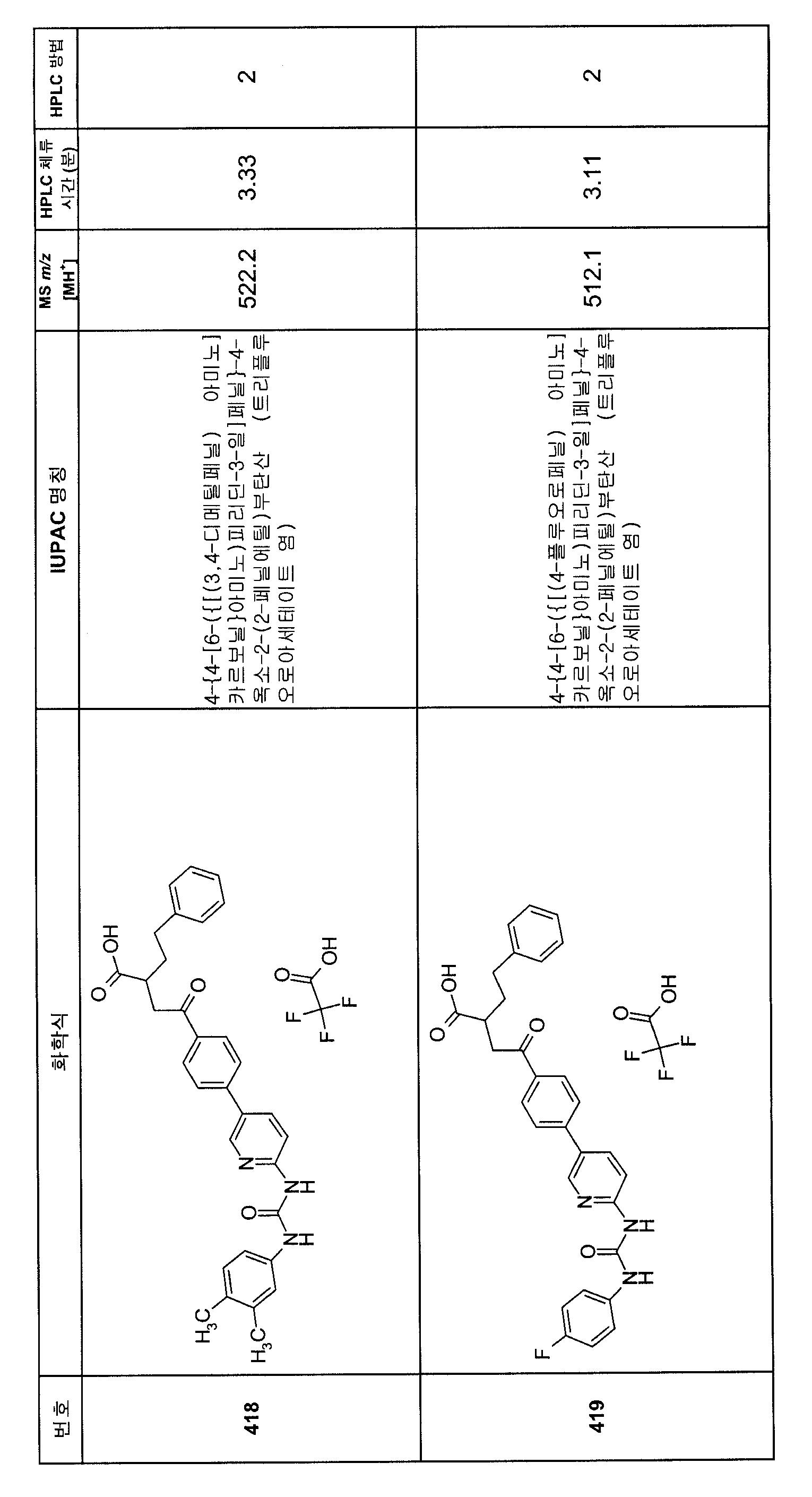 Figure 112007082249387-PCT00266