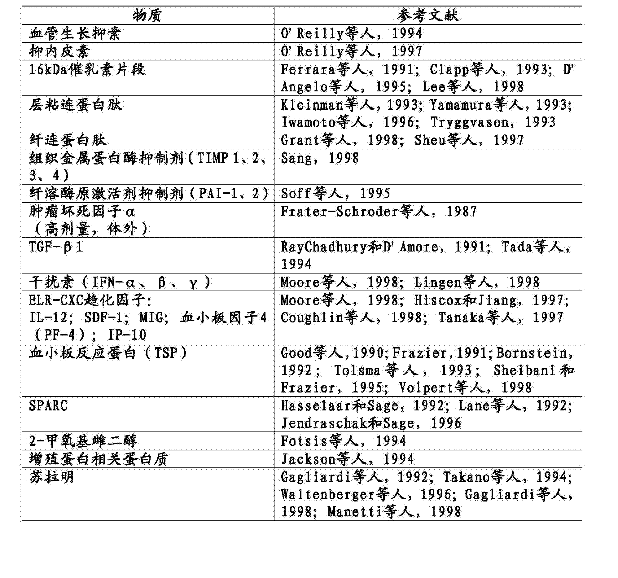 Figure CN104109209BD00451