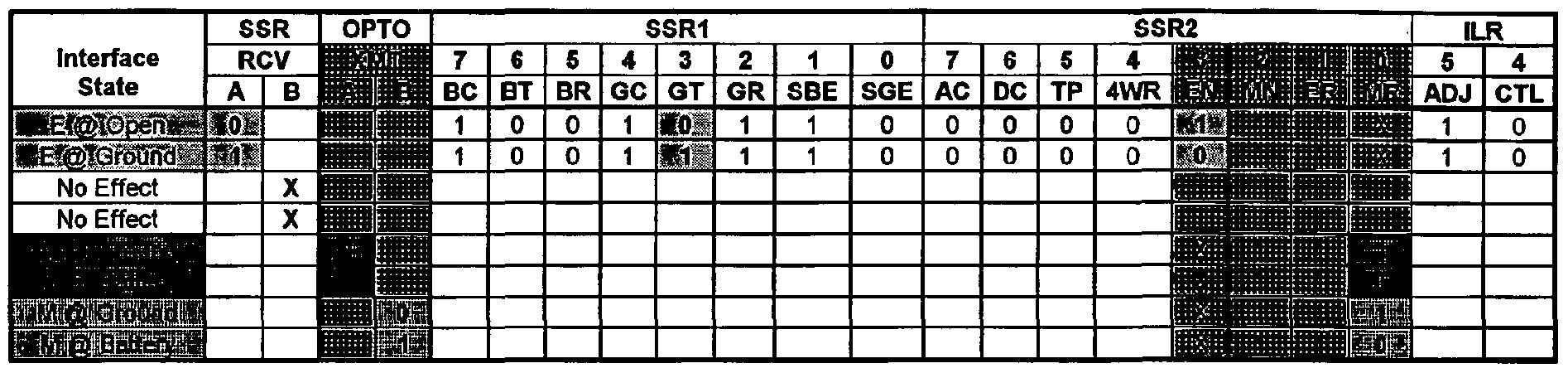 Figure imgf000152_0003