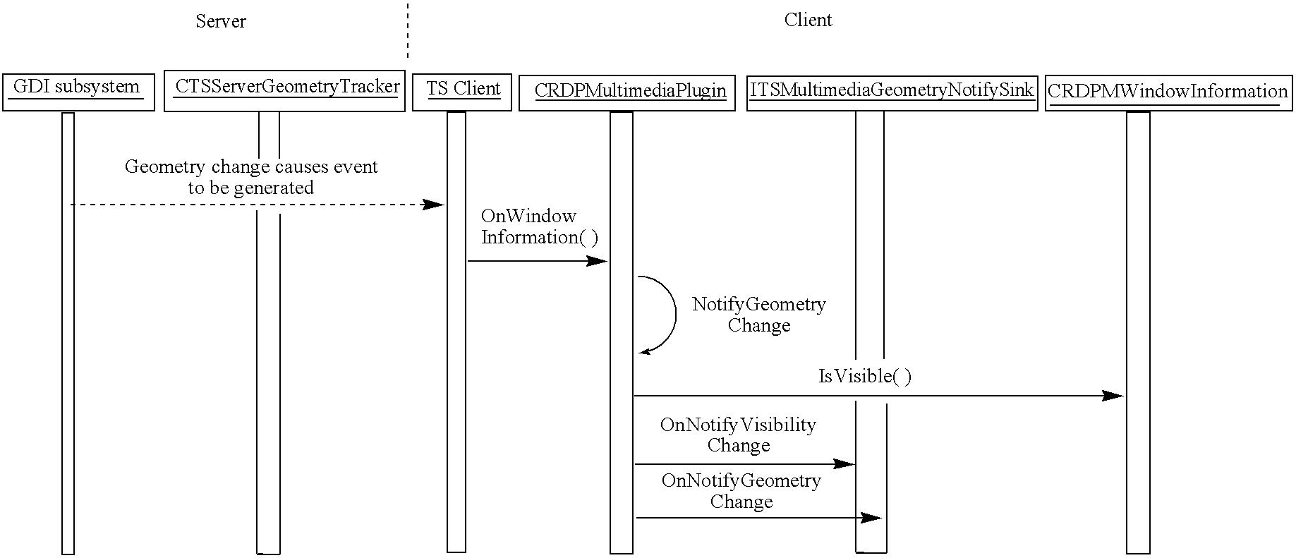 Figure US07590750-20090915-C00010