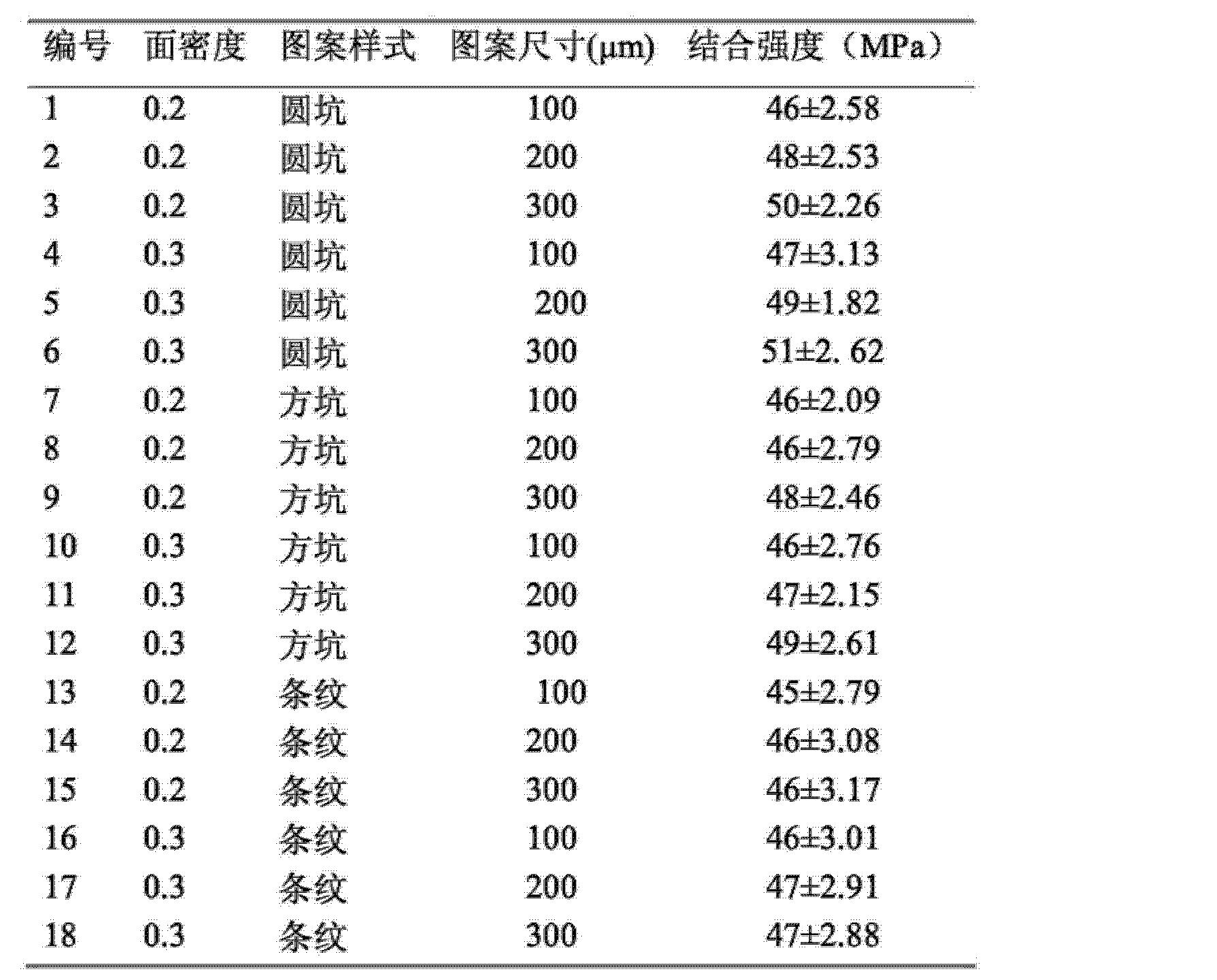 Figure CN102499773BD00051