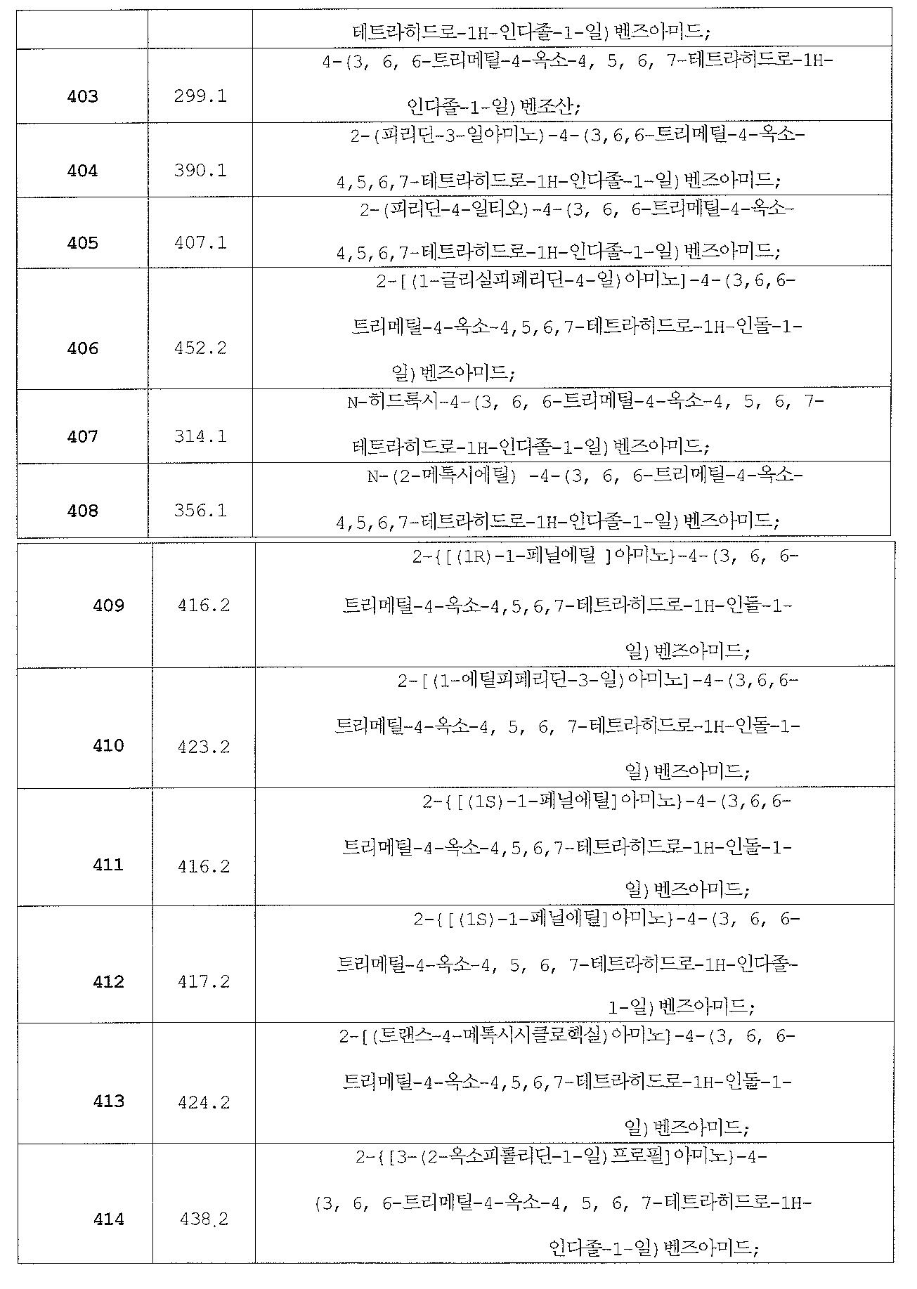 Figure 112013069739518-pat00100