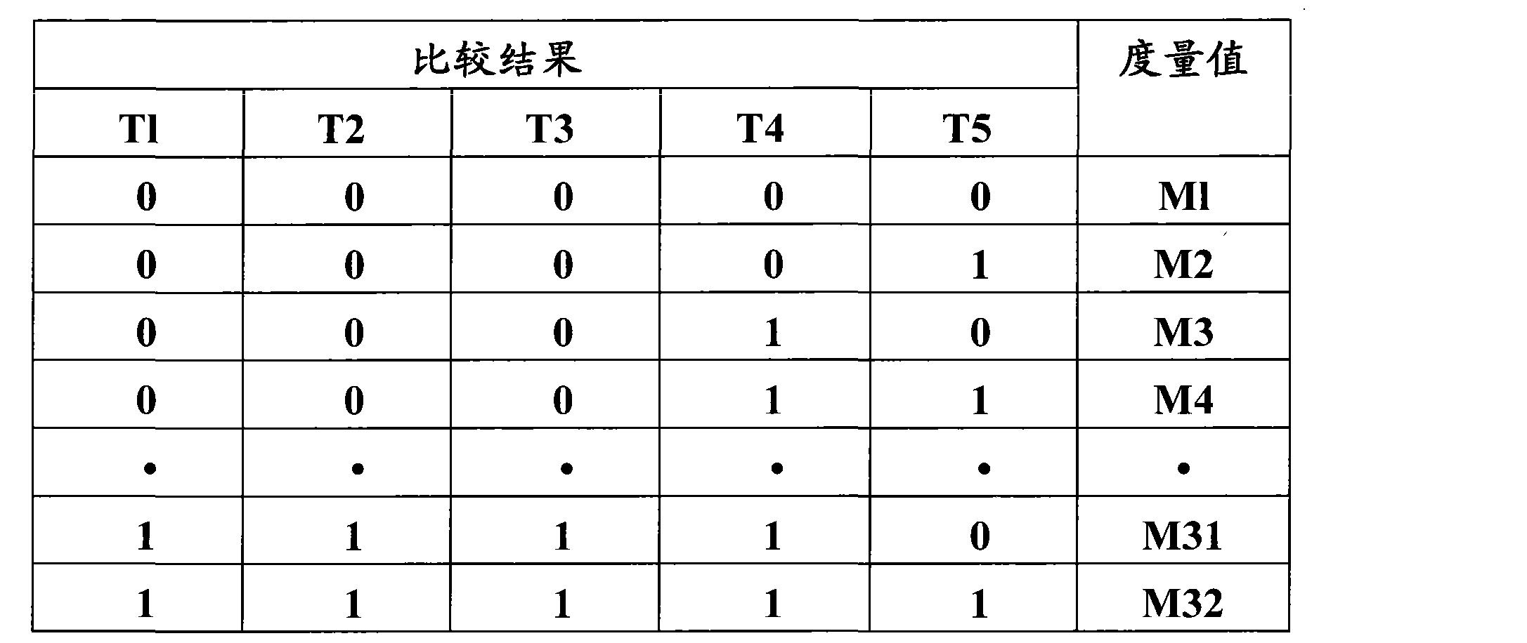 Figure CN101601094BD00151