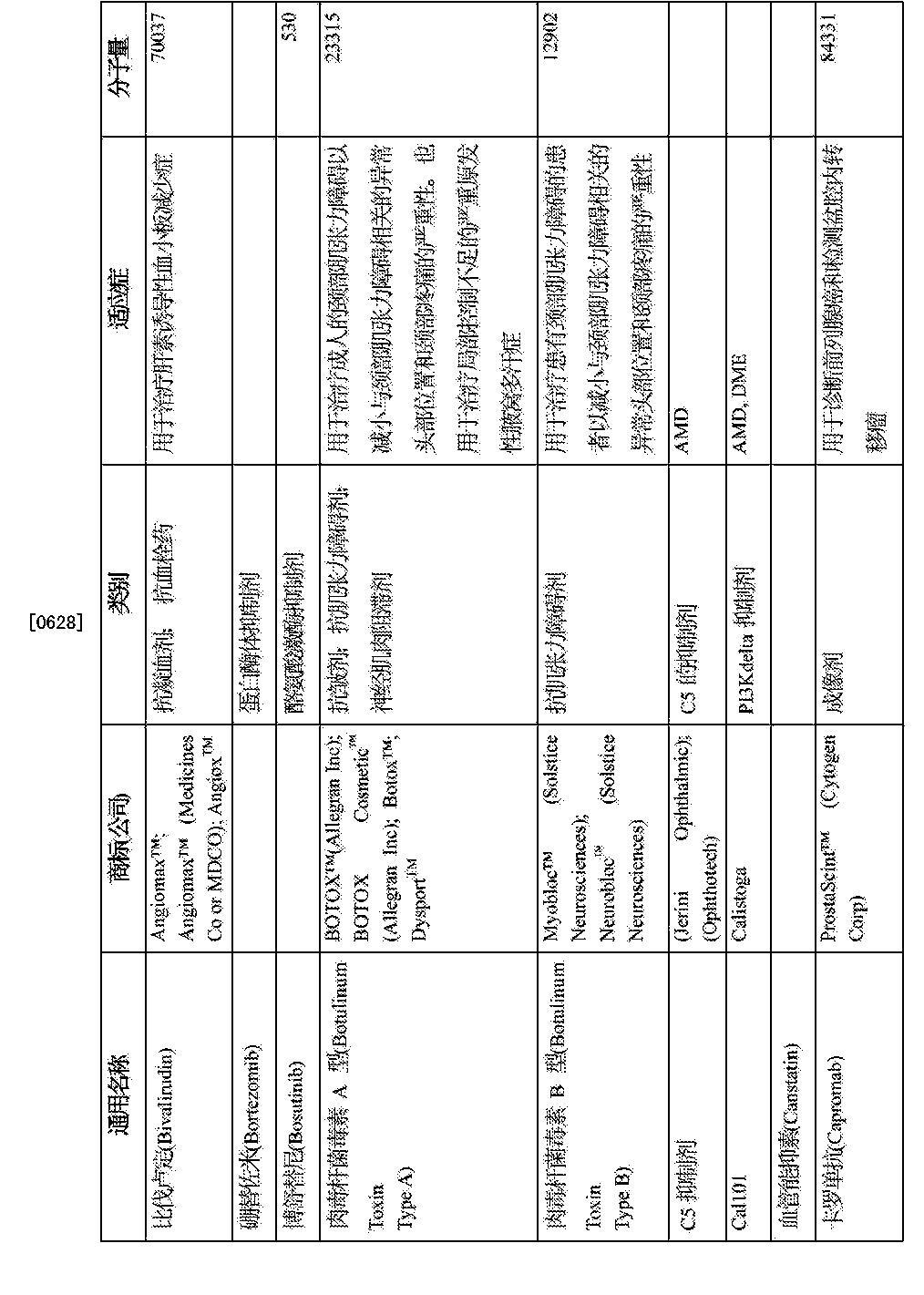Figure CN103209733BD00711