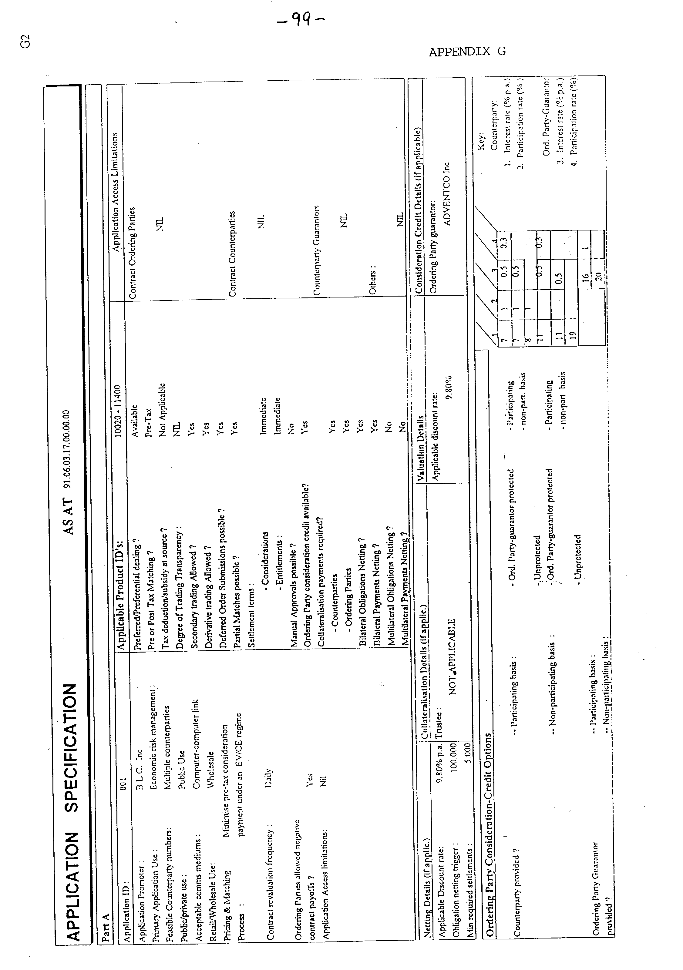 Figure US20030191707A1-20031009-P00062