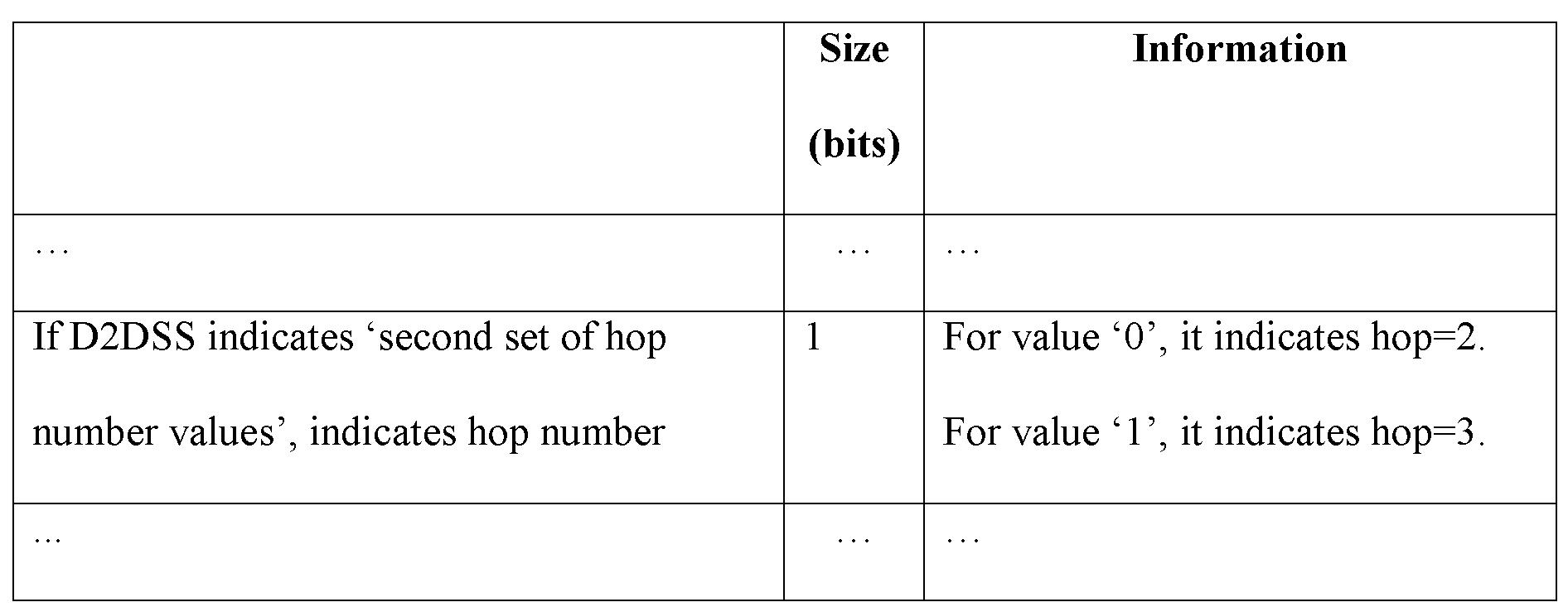 Figure PCTKR2015002508-appb-T000008
