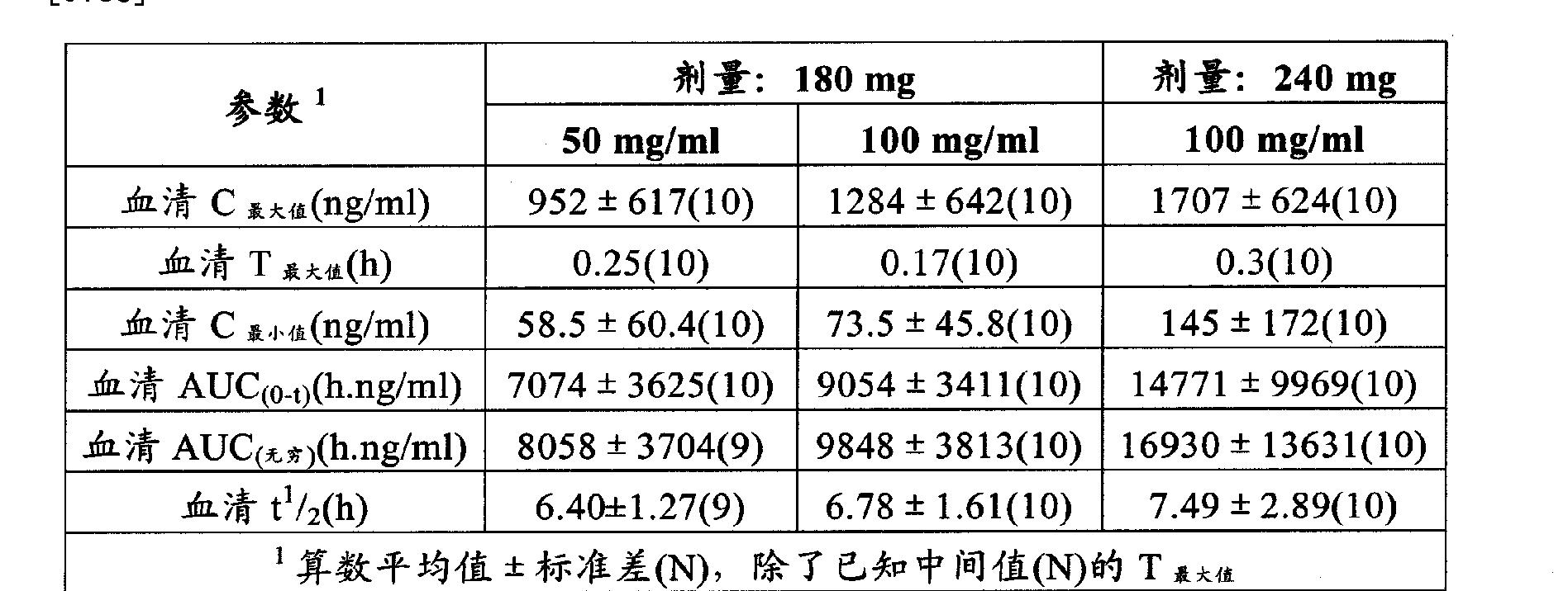 Figure CN102202649AD00351