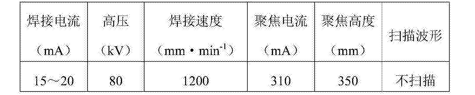 Figure CN106735829AC00031