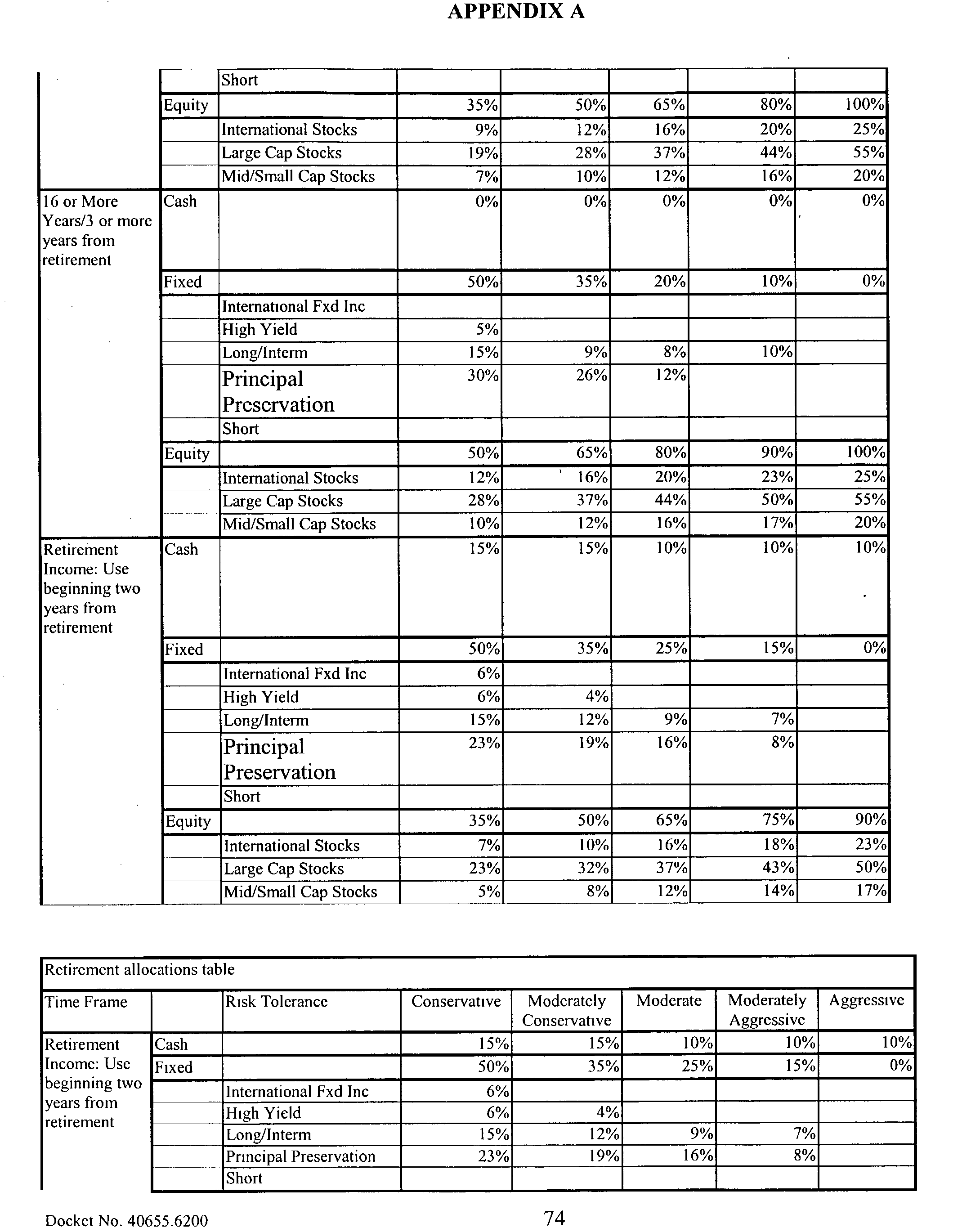 Figure US20030028466A1-20030206-P00026