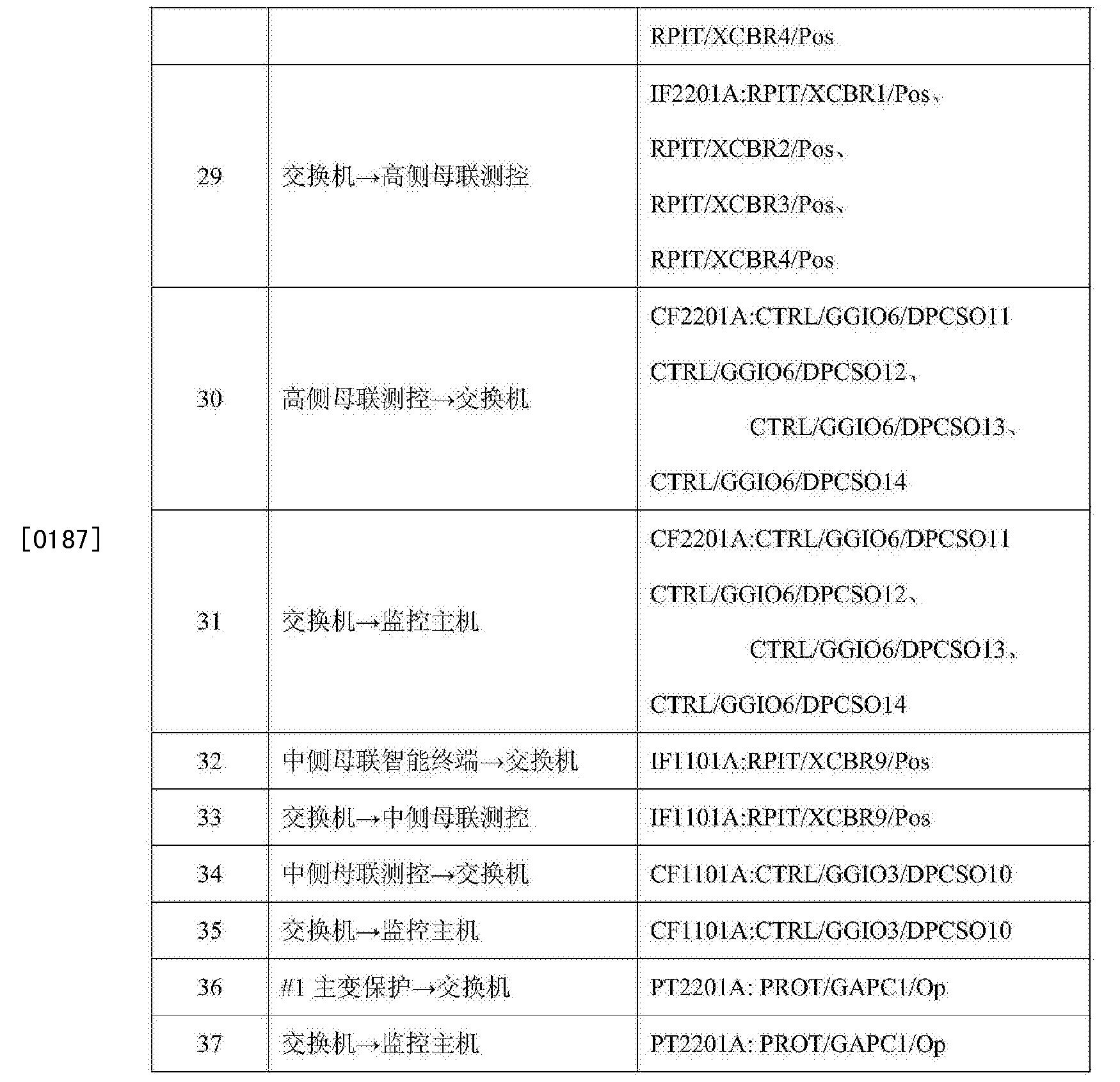 Figure CN105573283AD00331
