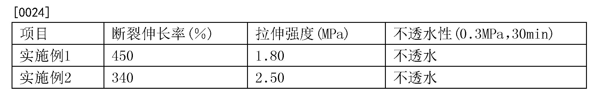 Figure CN105255280BD00051