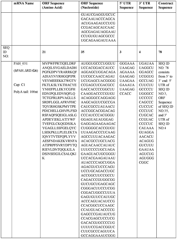 Figure imgf000321_0001