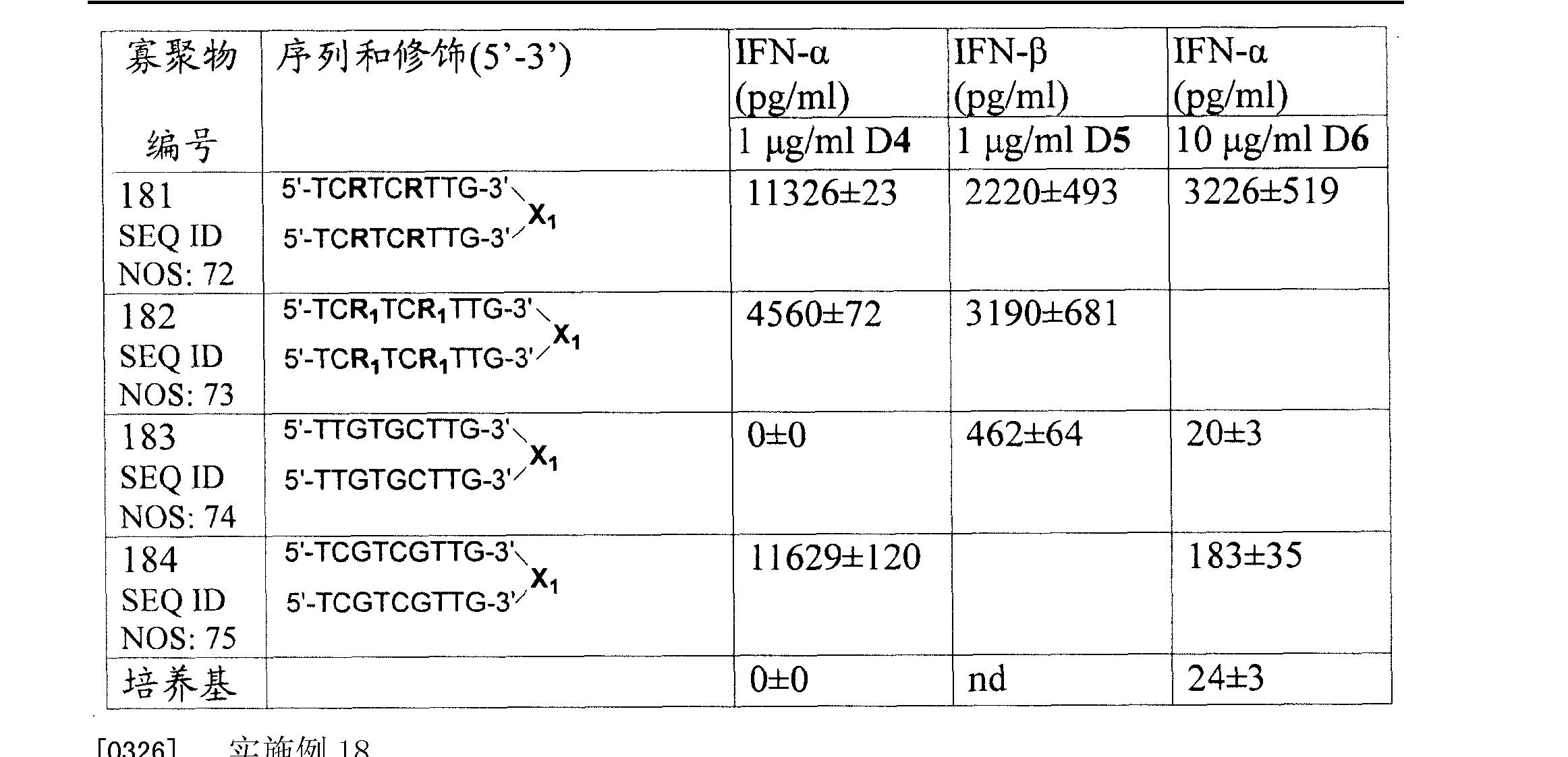 Figure CN101094594BD00531