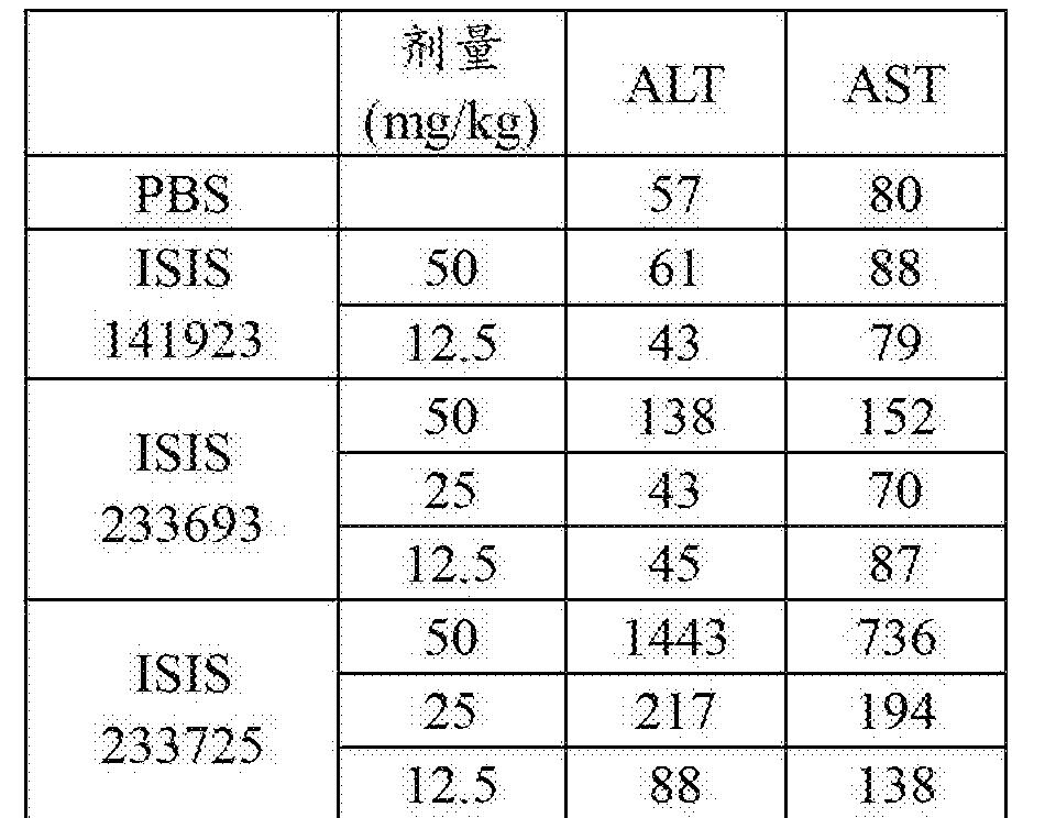 Figure CN102753186BD00561
