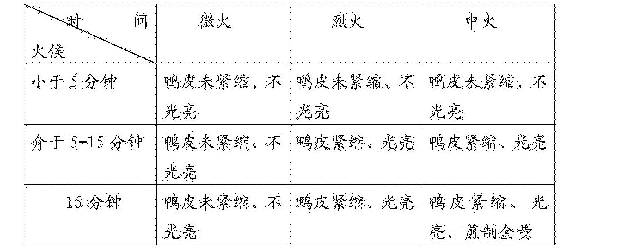 Figure CN106490610AD00051