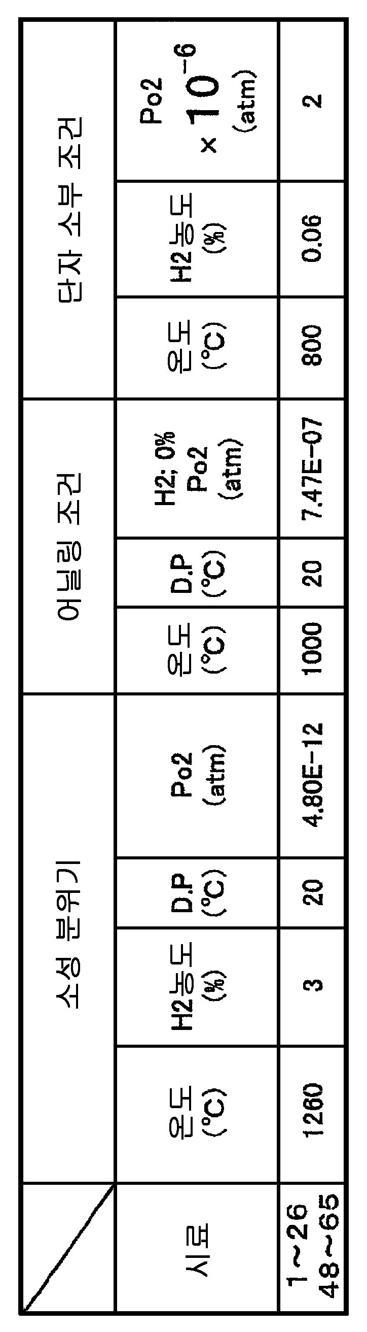 Figure 112008003307892-pct00002