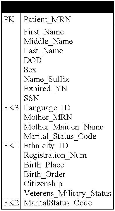 Figure US20070239484A1-20071011-C00014