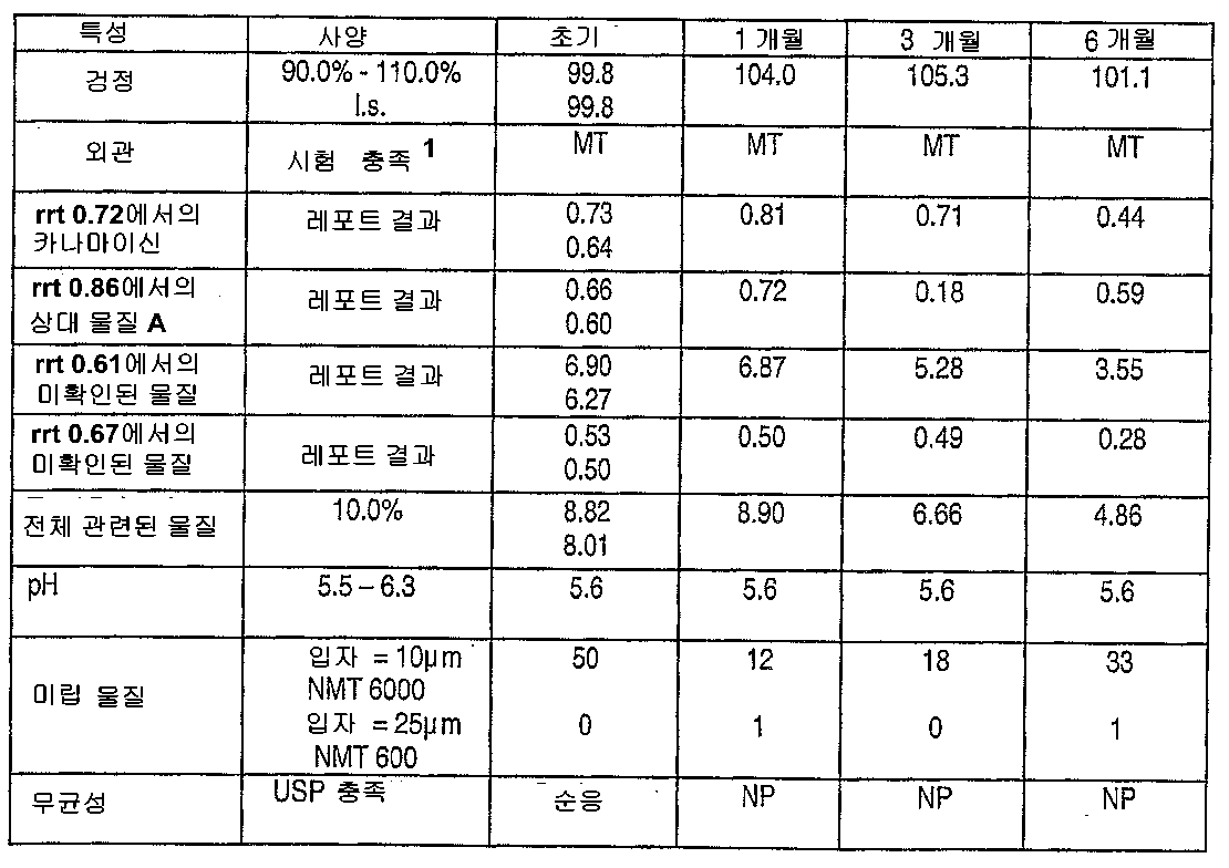 Figure 112008023610307-pct00039
