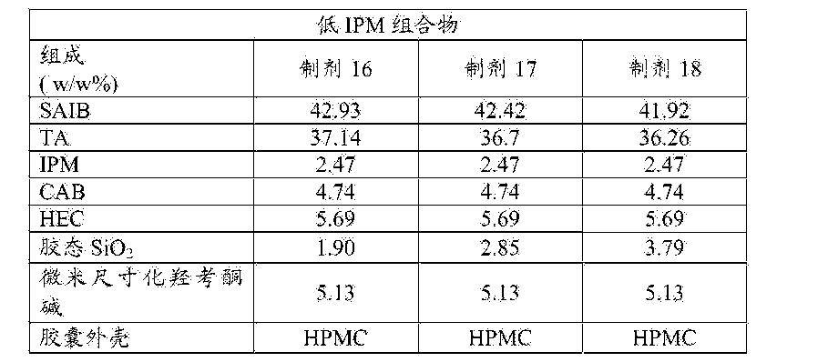 Figure CN105120659AD00852