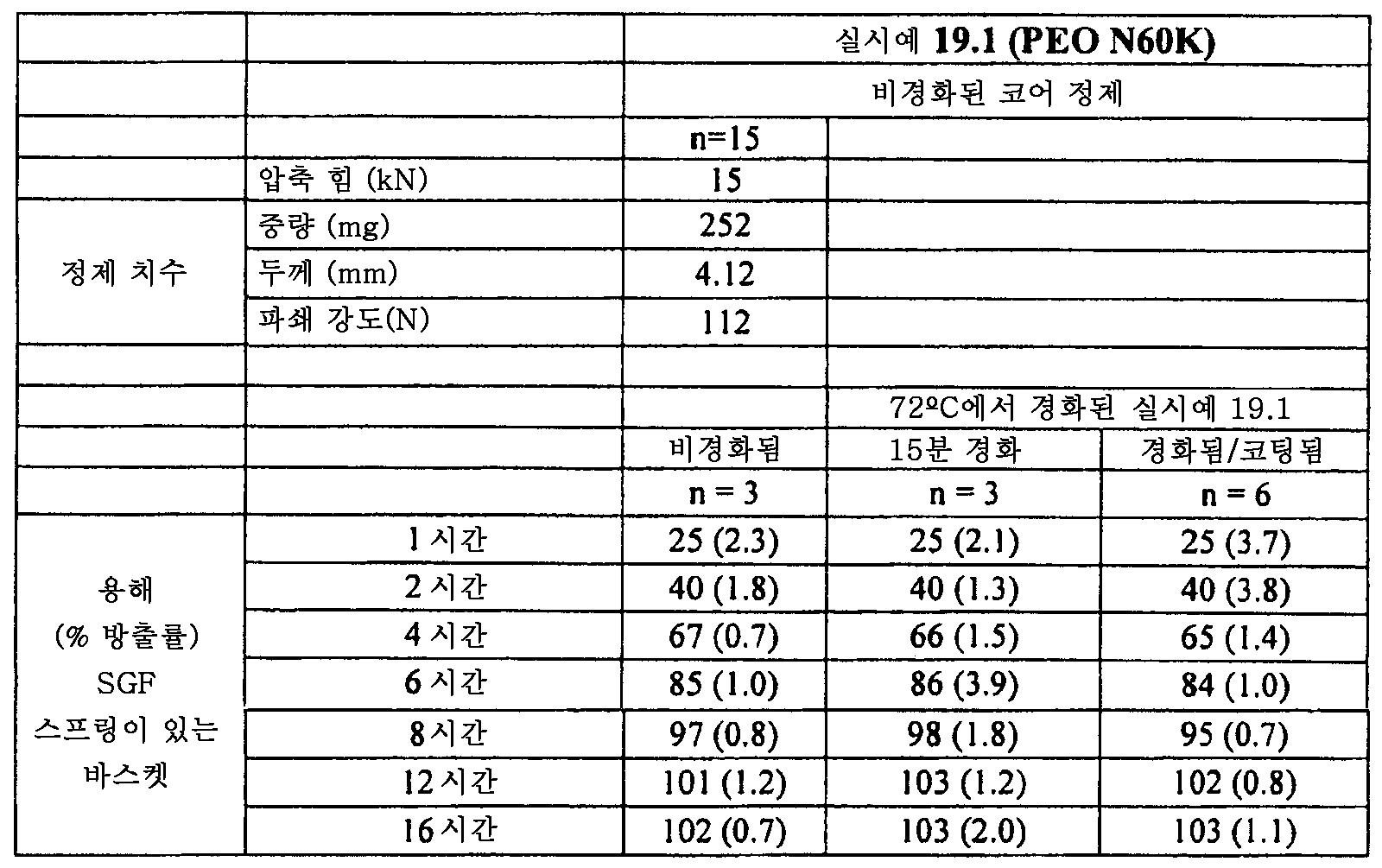 Figure 112011082183604-pat00102