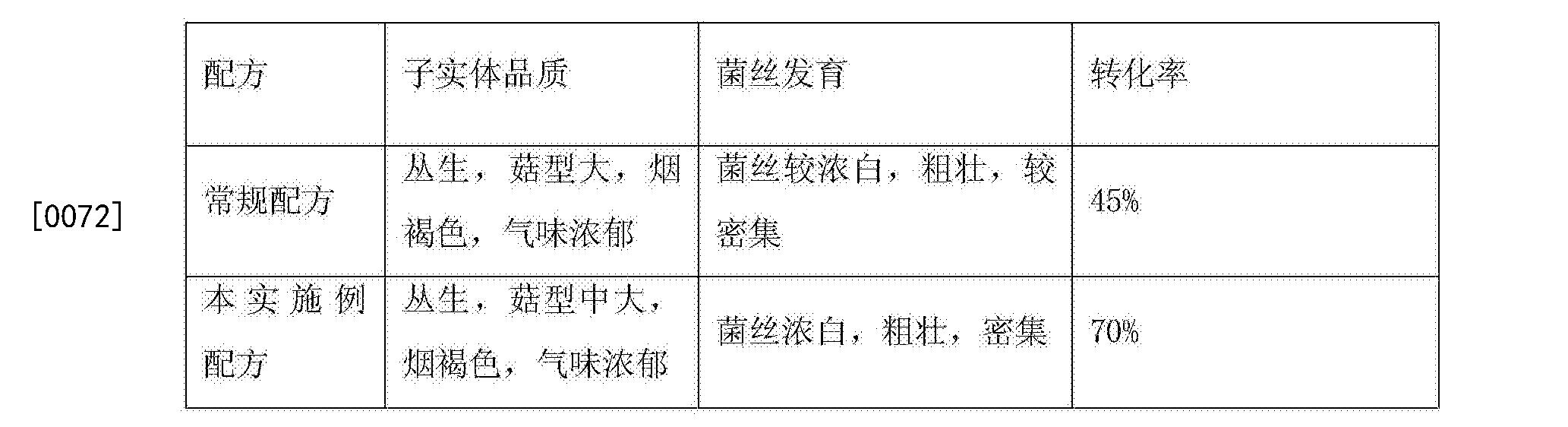 Figure CN104987156BD00081