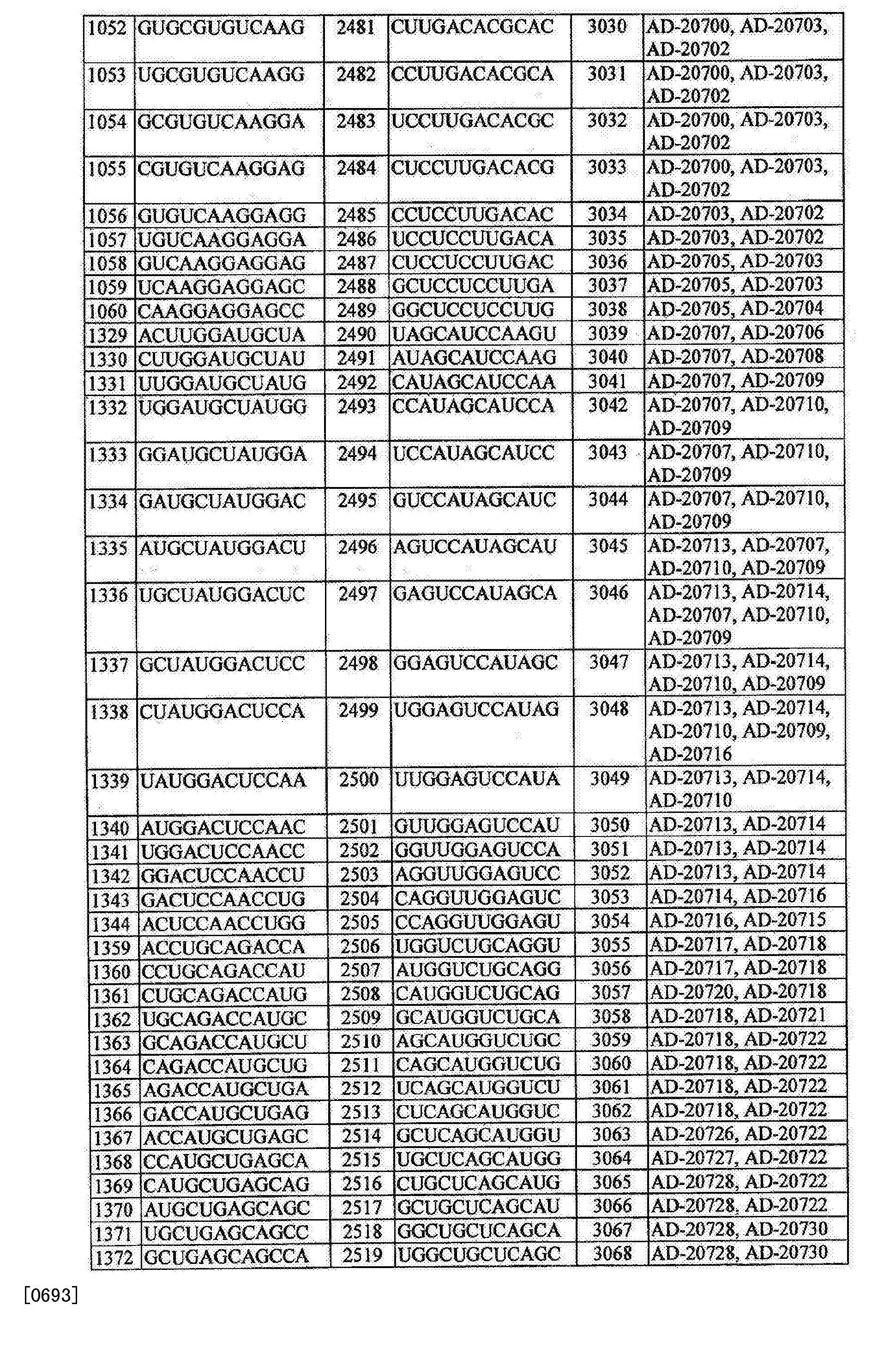 Figure CN105125572AD01121