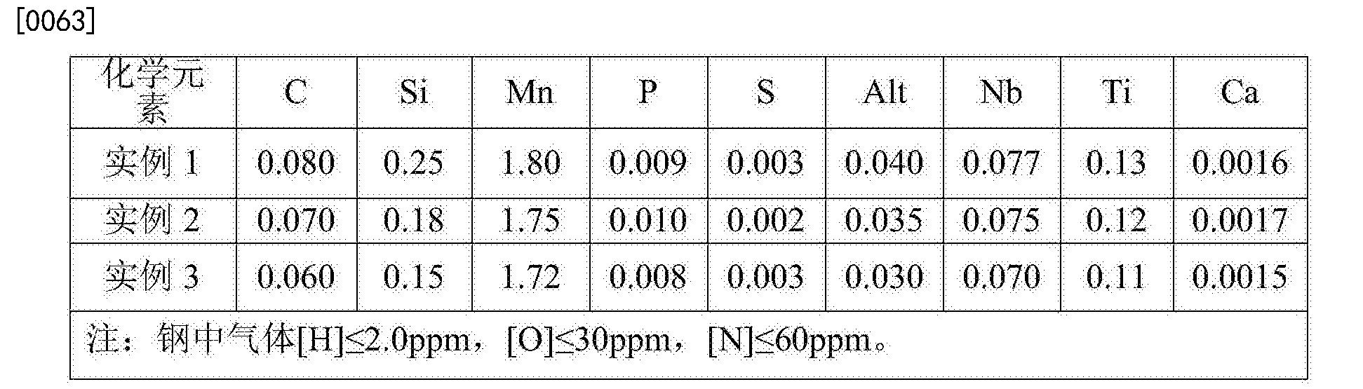 Figure CN106834948AD00063