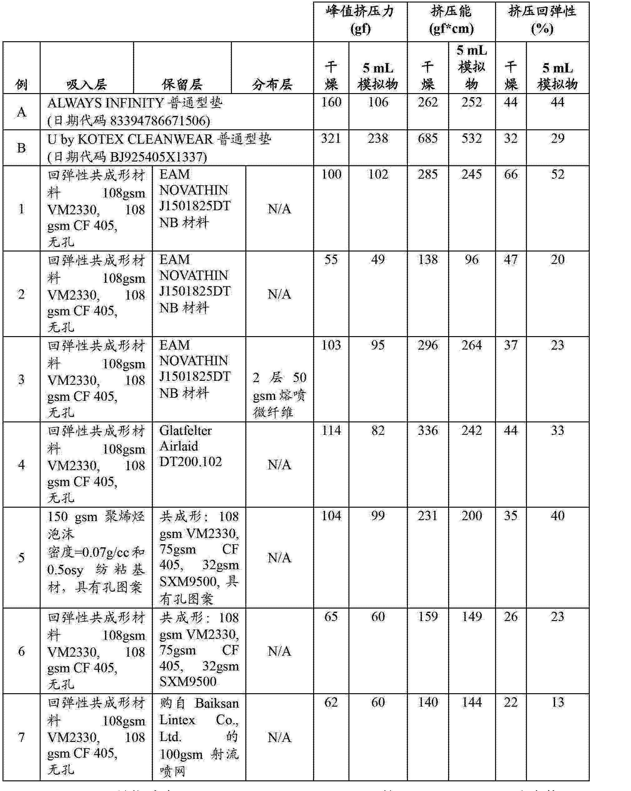 Figure CN102844009AD00251