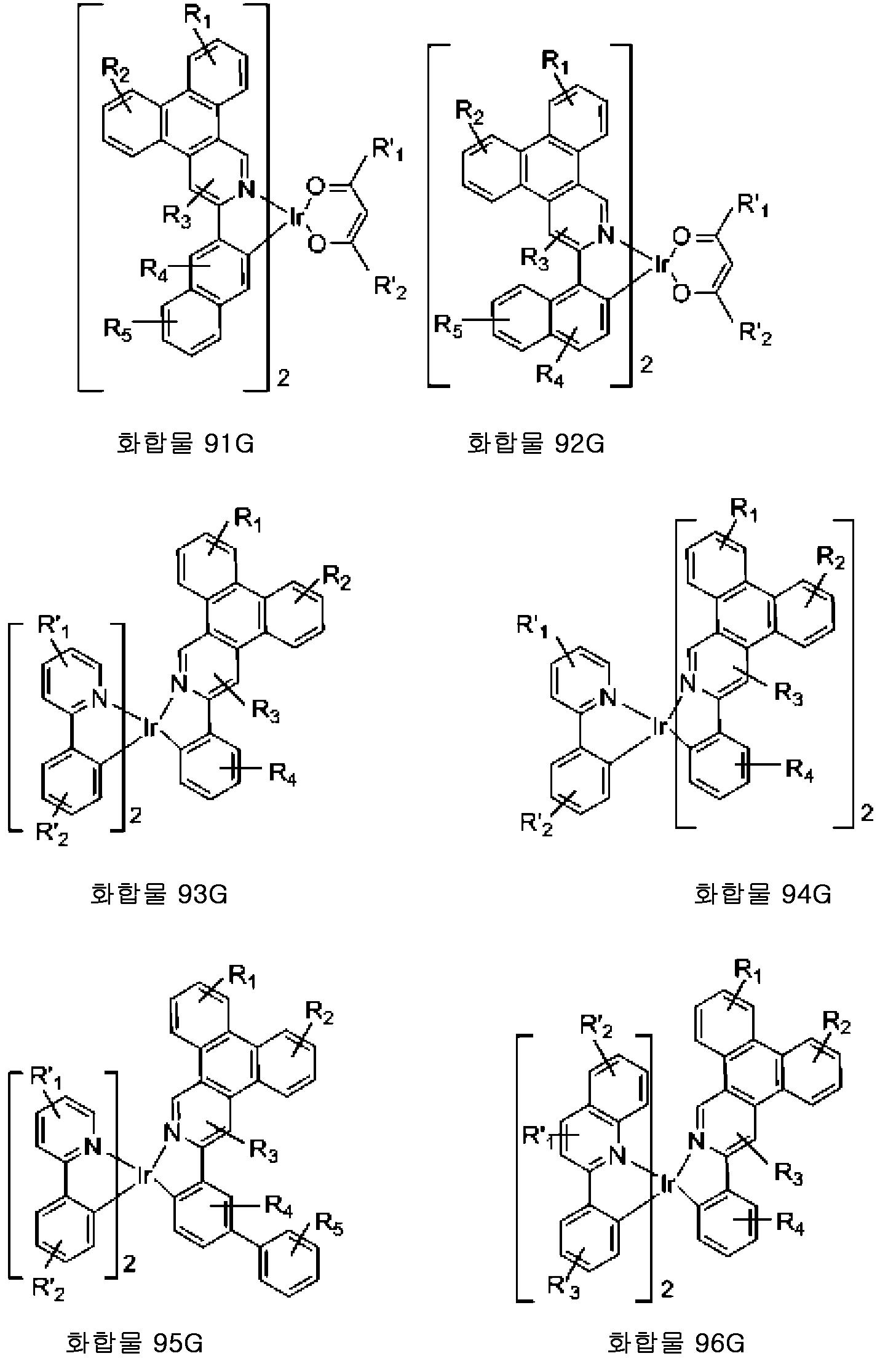 Figure 112016079718609-pct00268