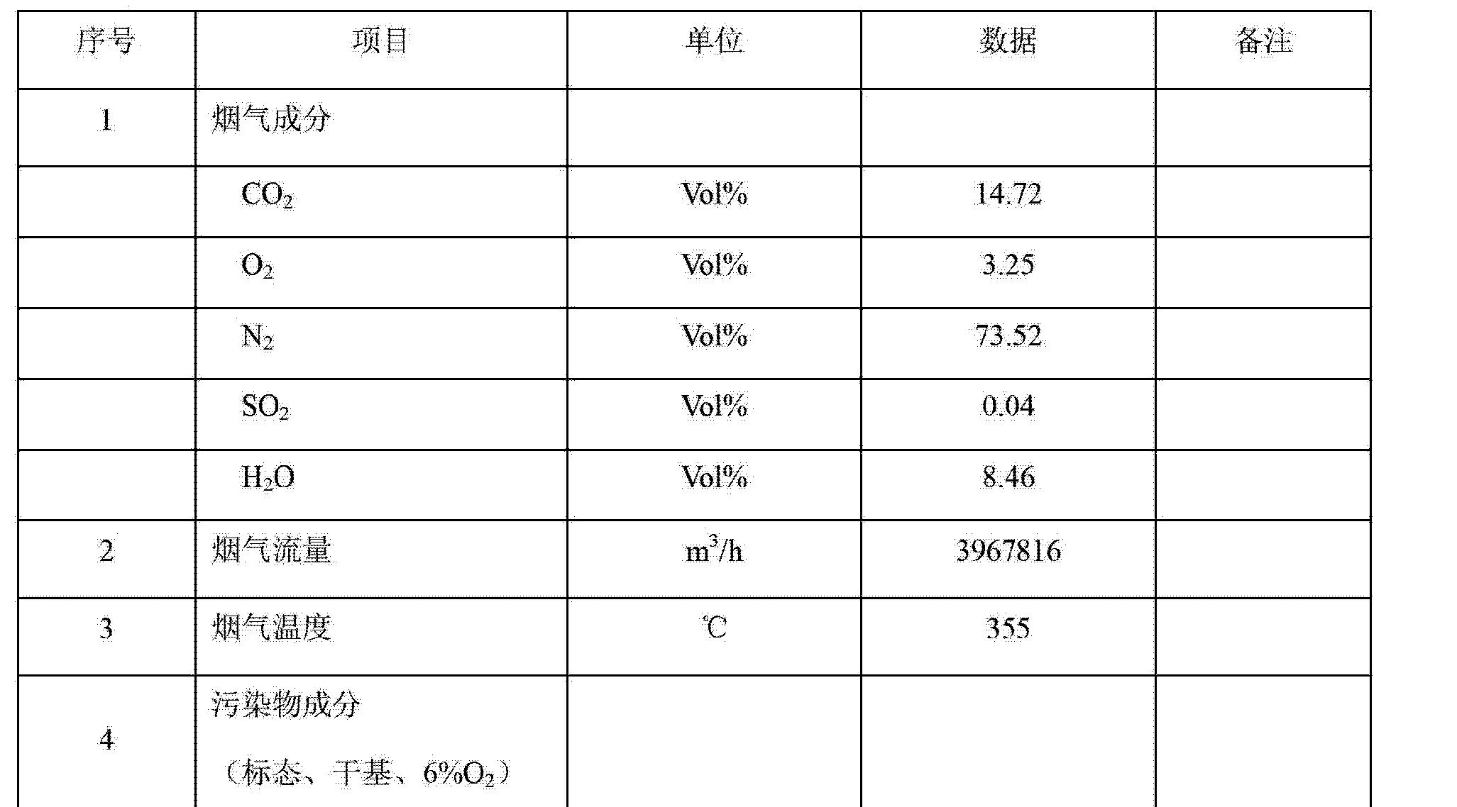 Figure CN103480371AD00071