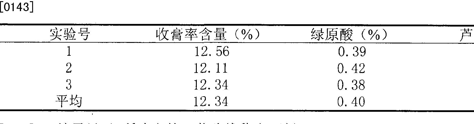 Figure CN102150704BD00141
