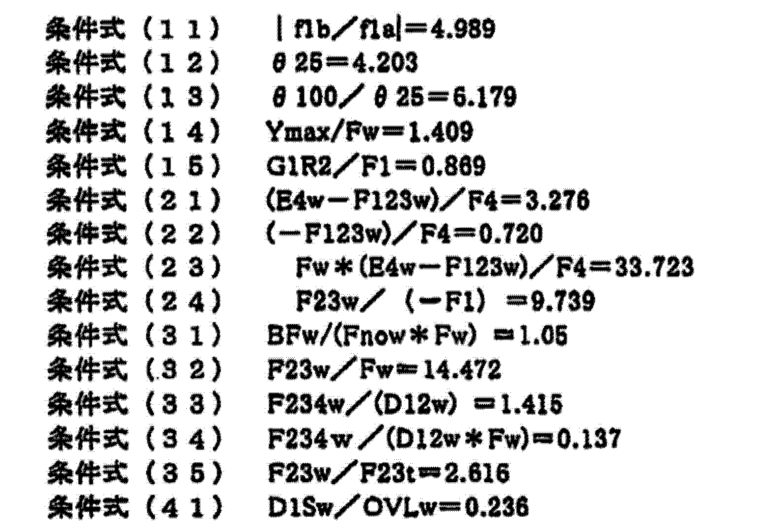 Figure CN103744170AD00202