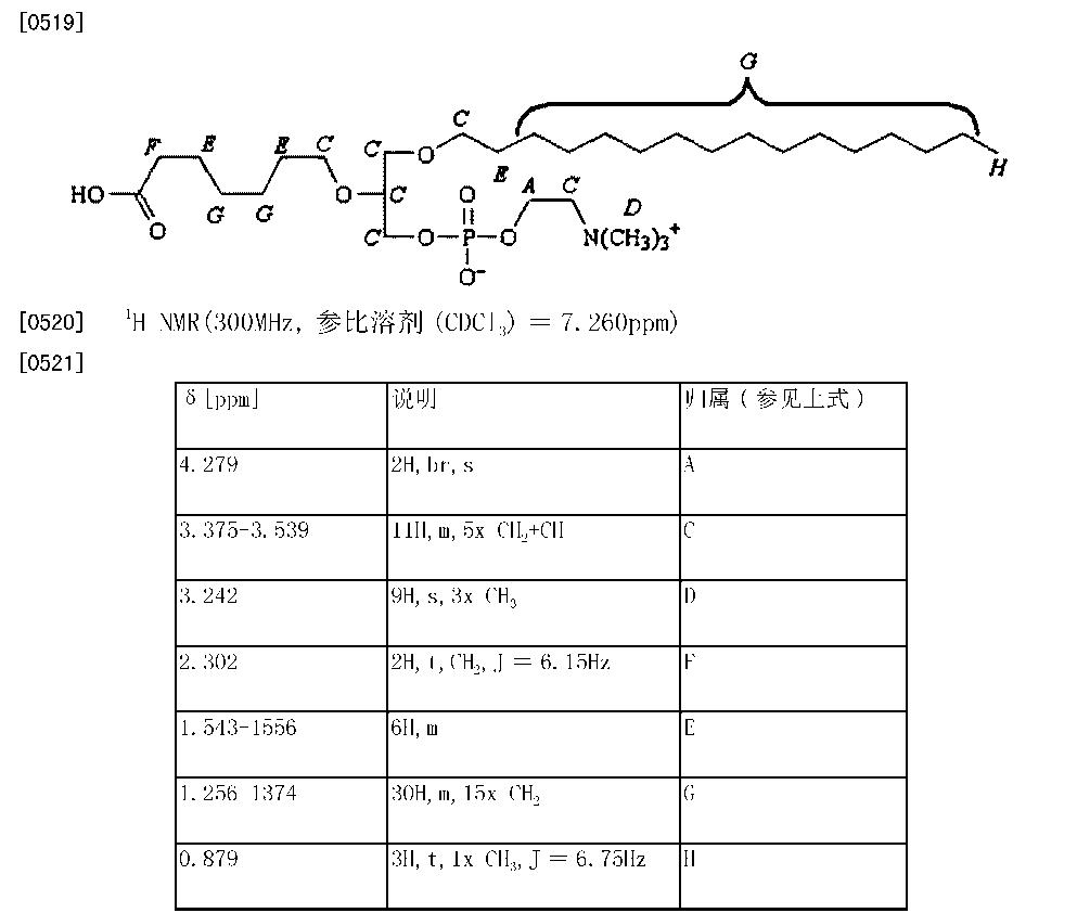 Figure CN104788492AD00471