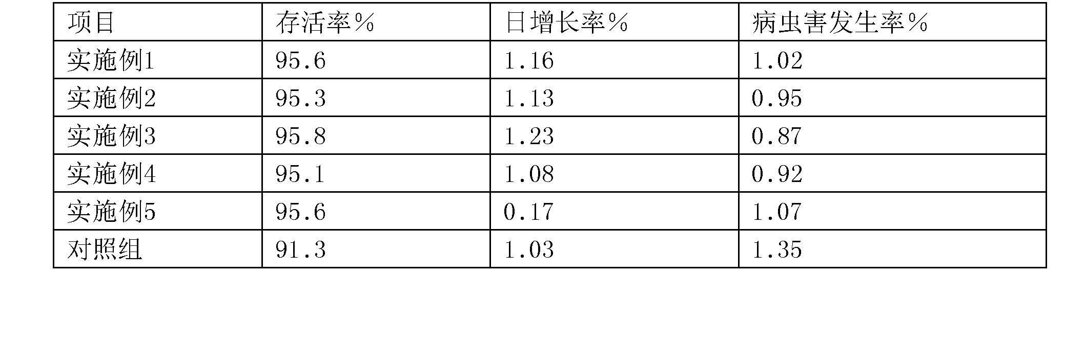 Figure CN107183326AD00071