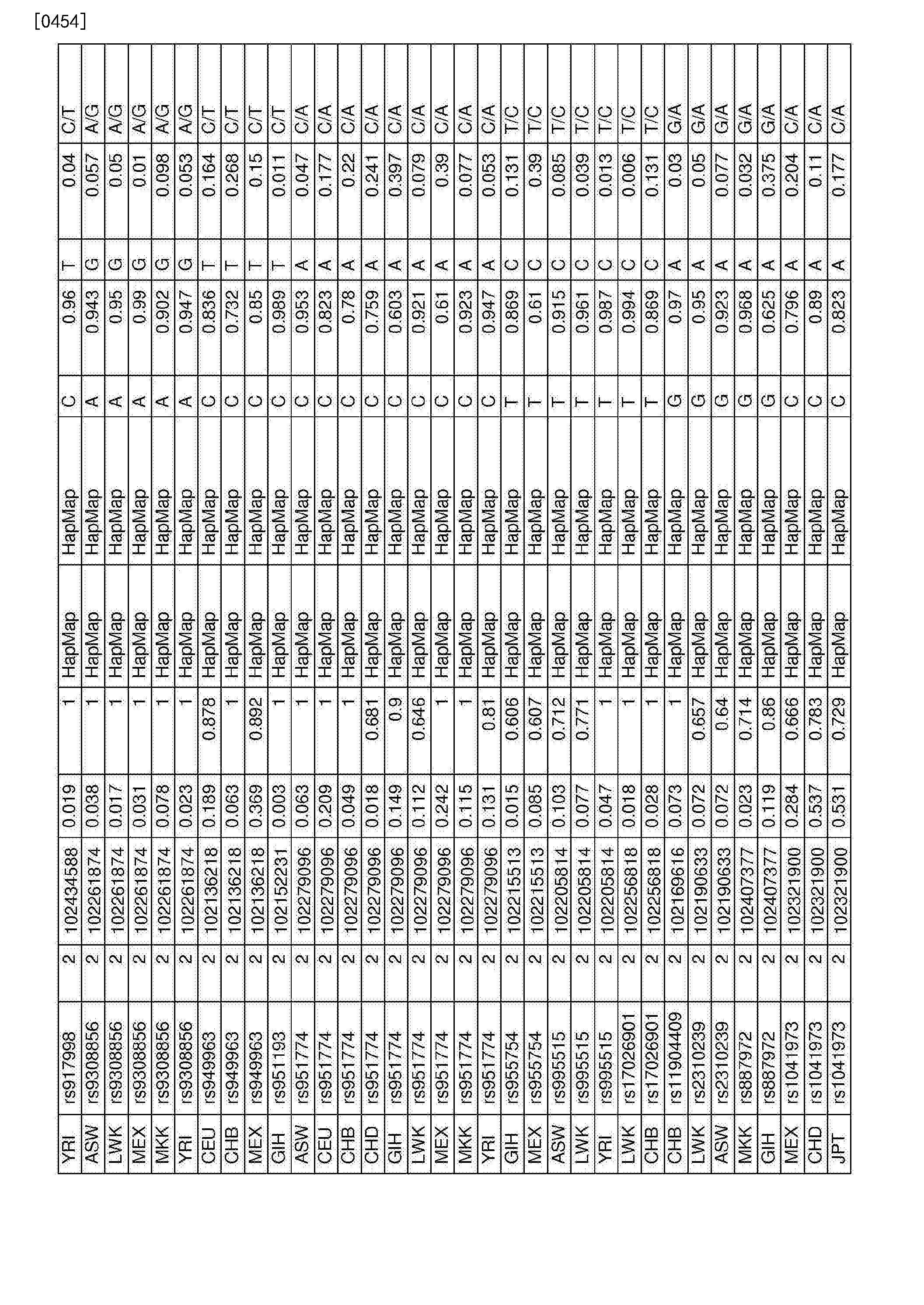 Figure CN107109494AD01251